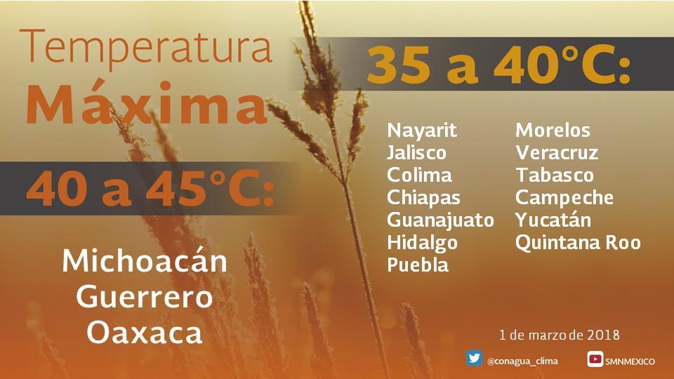 ¡México arde! 16 entidades alcanzarán hasta 45 grados de temperatura