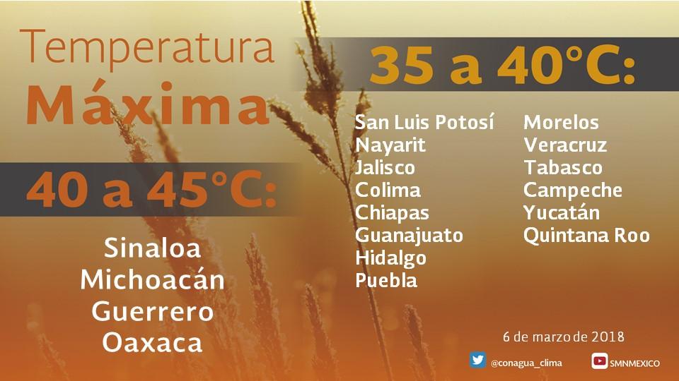 Prevalece el pronóstico de ambiente cálido durante el día para Tlaxcala