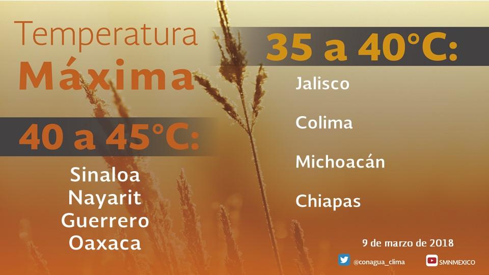 Prevalece el pronóstico de lloviznas aisladas para Tlaxcala