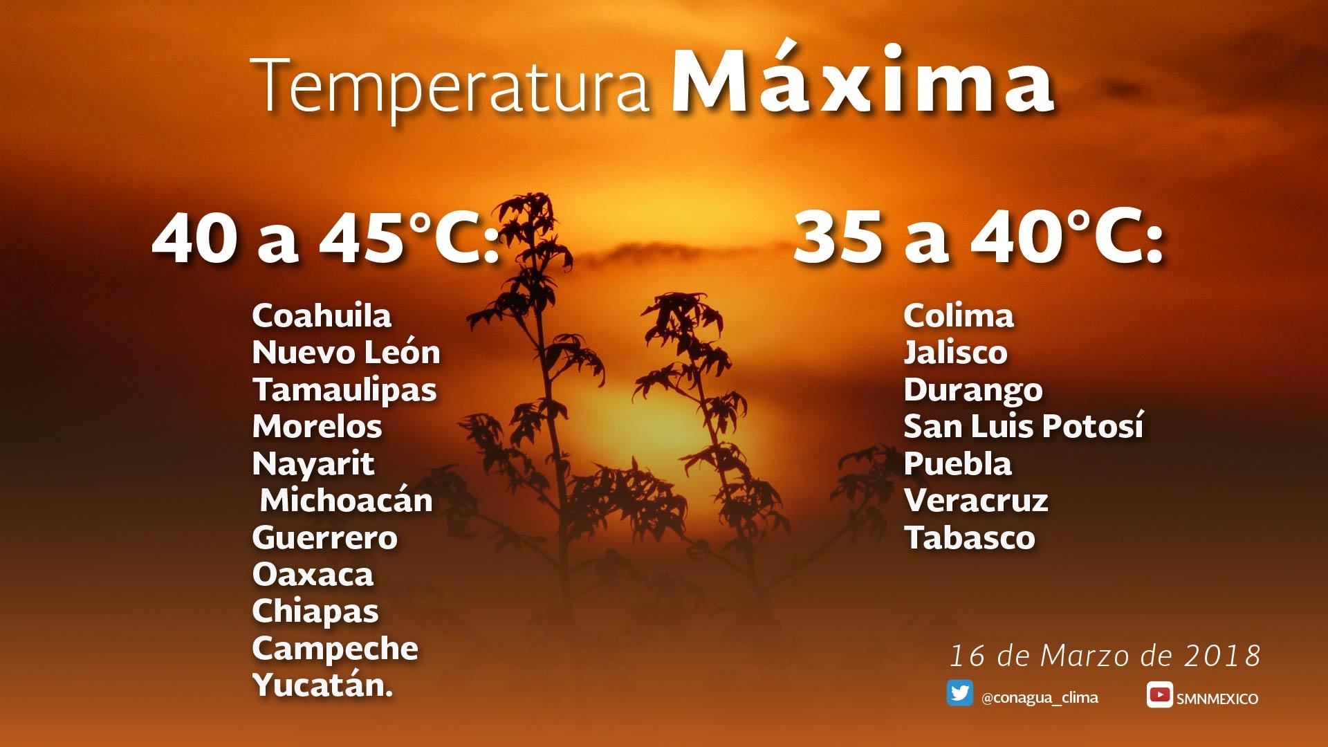 Se mantiene el pronóstico de ambiente cálido y lluvias aisladas para Tlaxcala