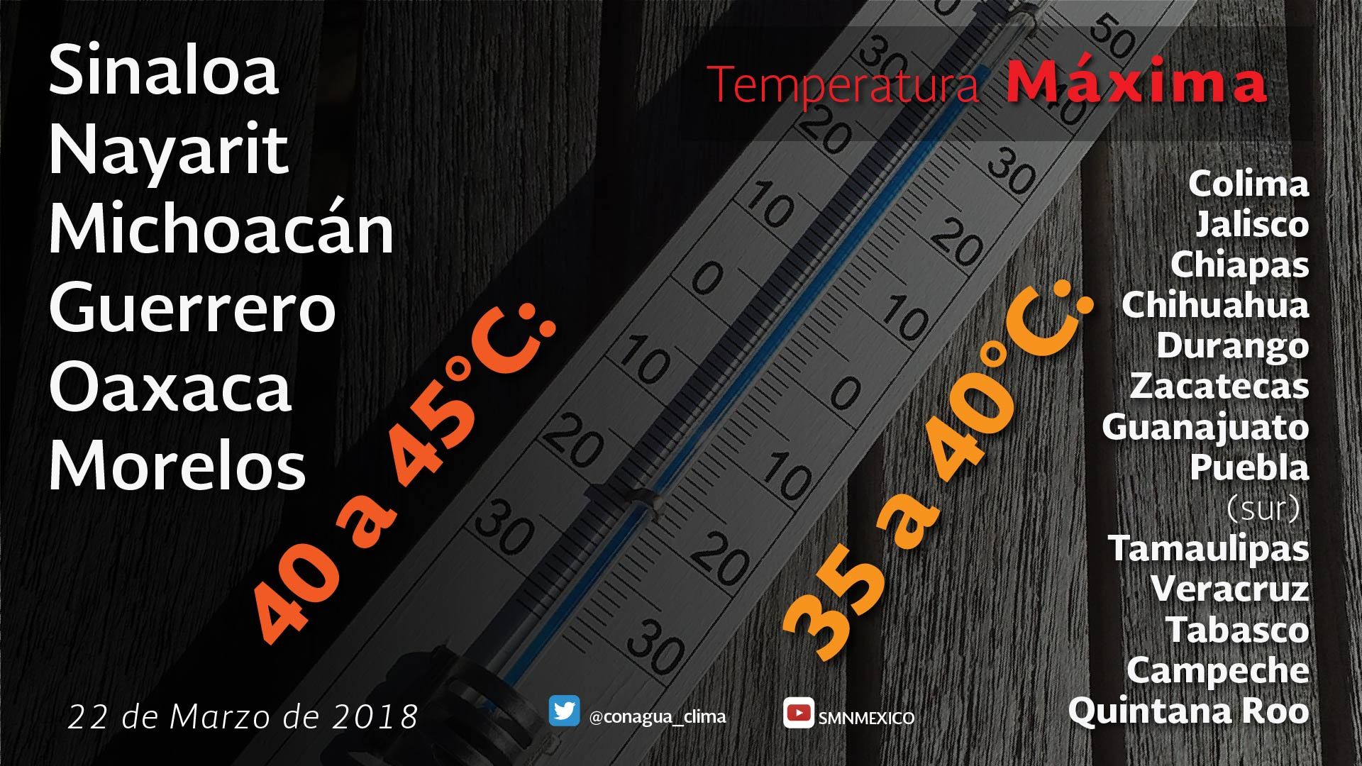 Se prevén lloviznas aisladas para Tlaxcala