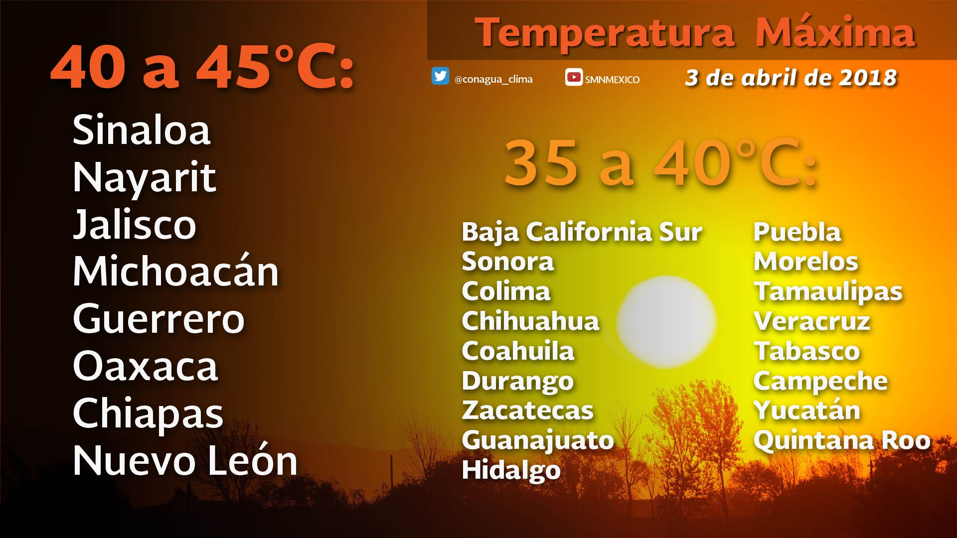 Se prevén lluvias aisladas y ambiente muy caluroso para Tlaxcala