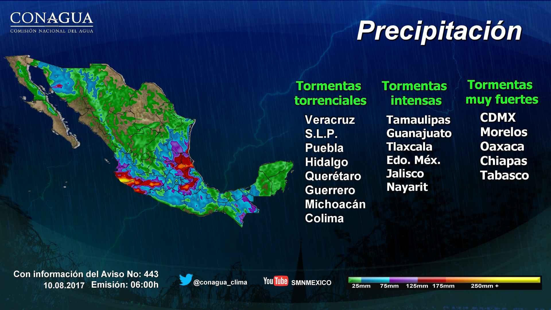 Se pronostican lluvias de muy fuertes a intensas para Tlaxcala