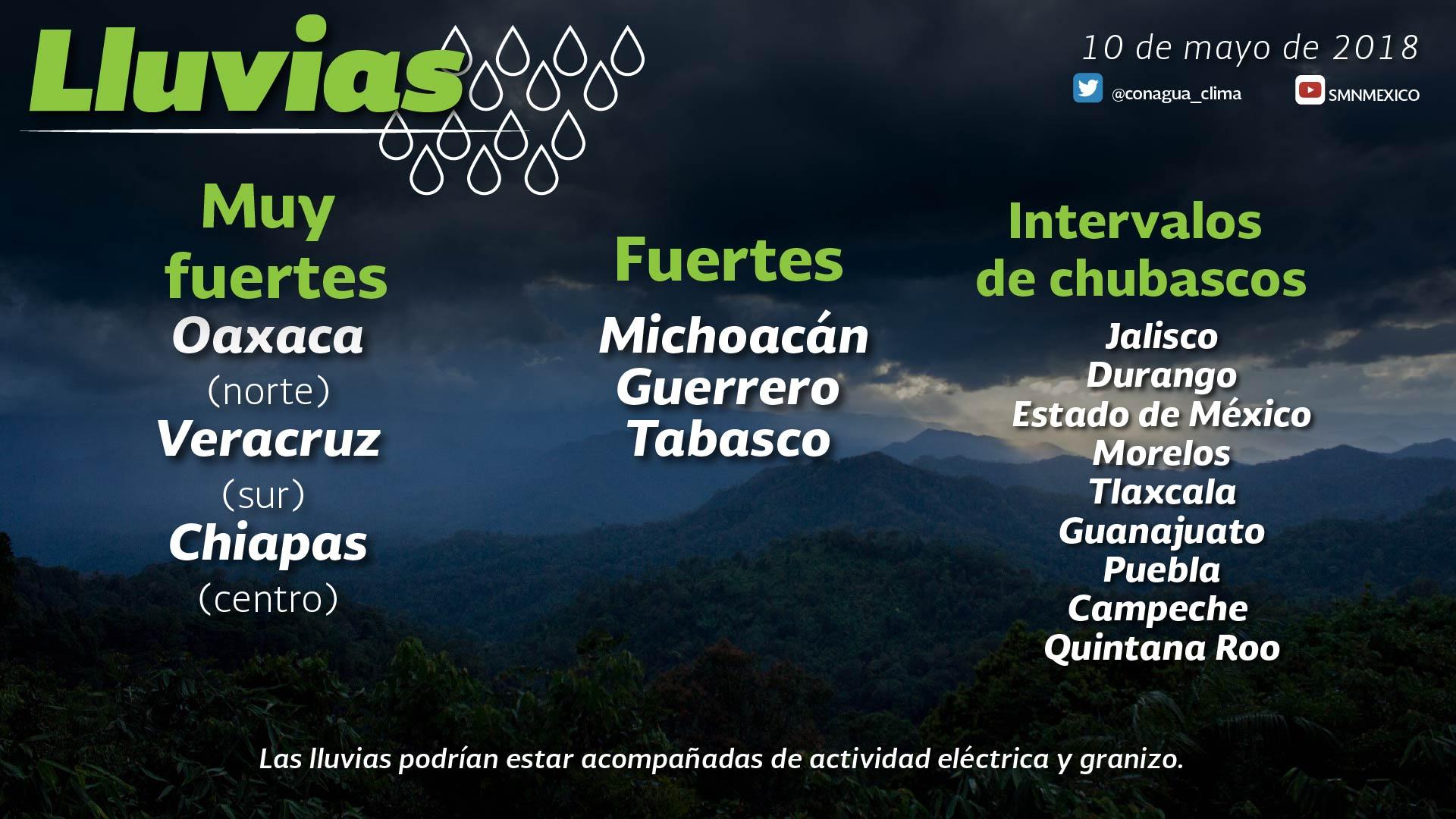 En el norte de Oaxaca, el sur de Veracruz y el centro de Chiapas, se prevén lluvias muy fuertes