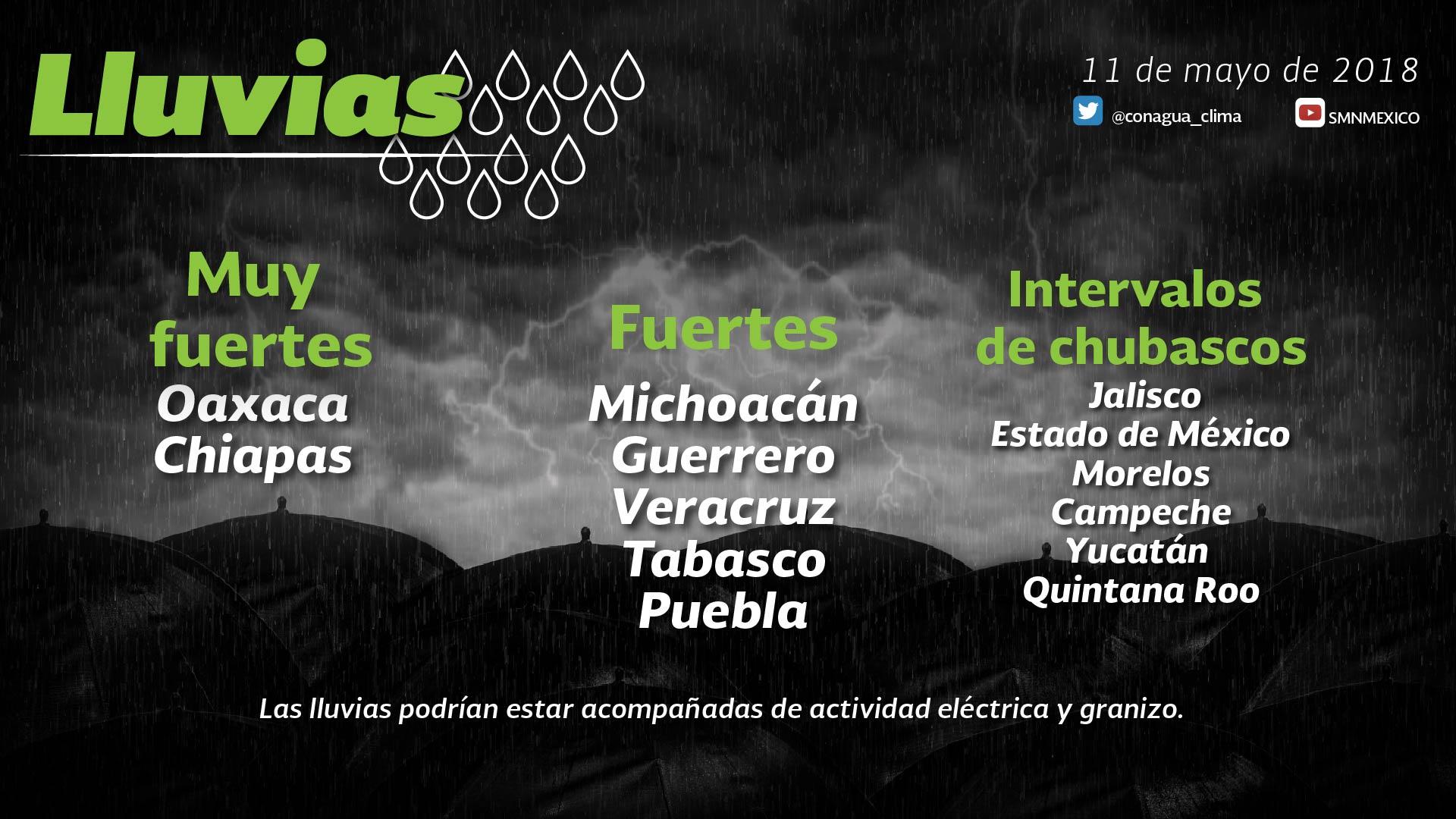 Se prevén, cielo nublado durante el día y ambiente cálido para Tlaxcala