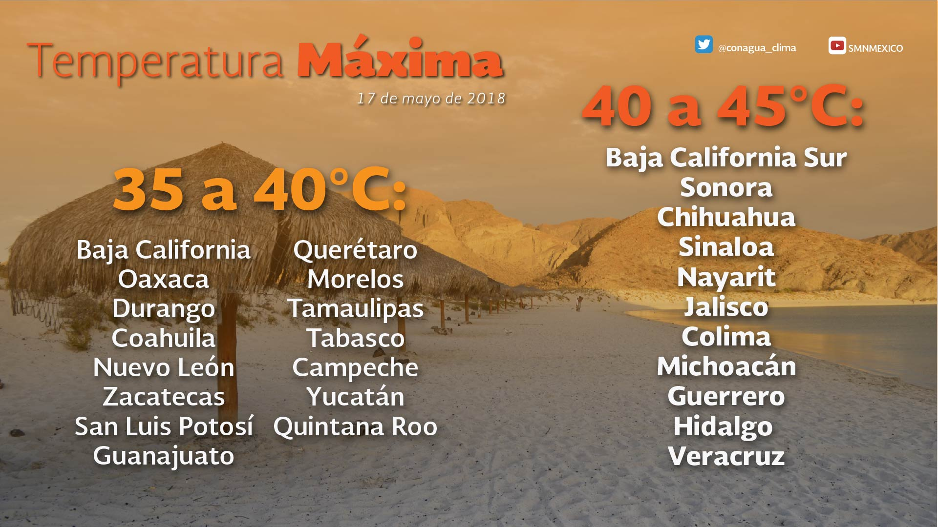 Persiste el pronóstico de ambiente cálido y lluvias aisladas para Tlaxcala