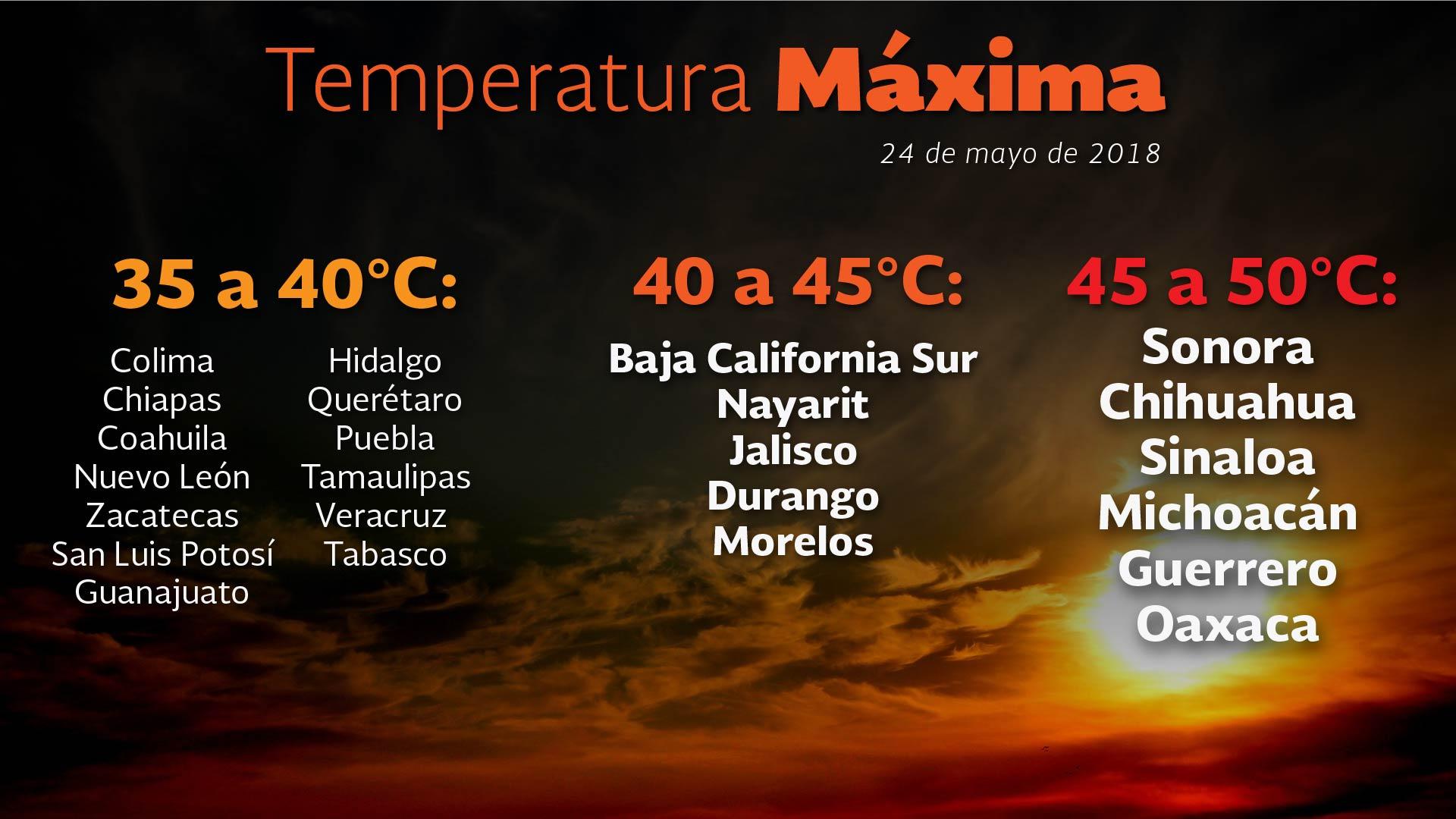 Se prevé ambiente cálido para Tlaxcala