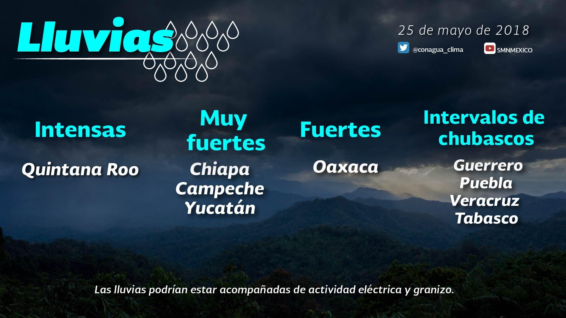 Prevalece el pronóstico de ambiente cálido para Tlaxcala