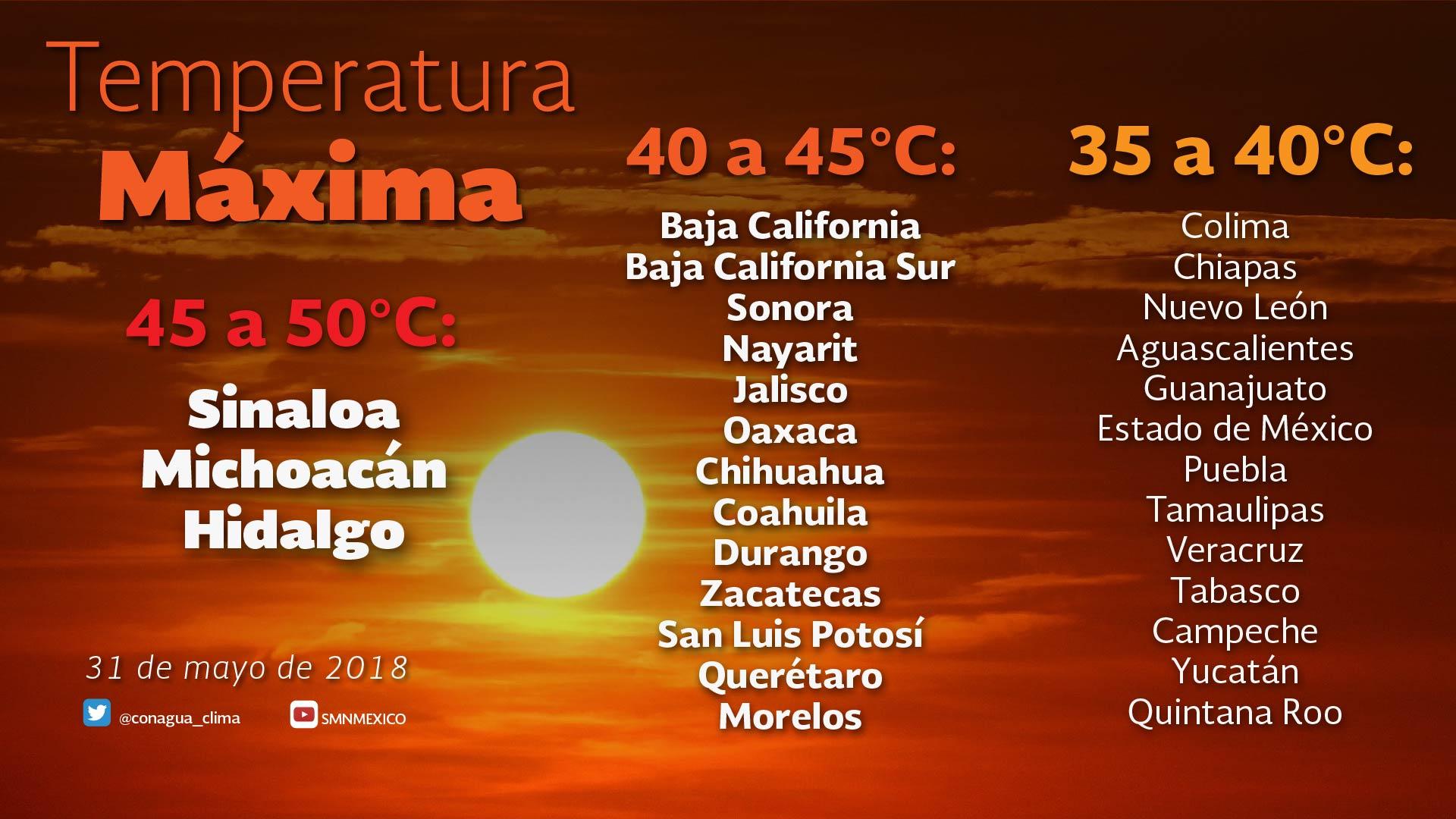 Prevalece el pronóstico de ambiente caluroso para Tlaxcala
