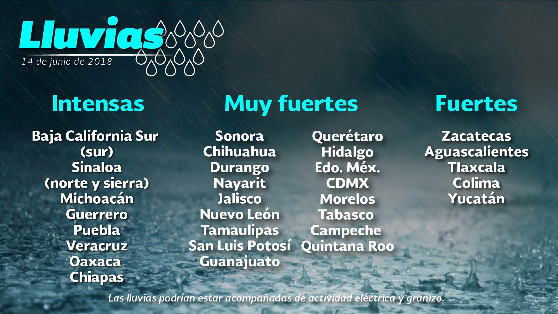 Persiste el pronóstico de intervalos de chubascos con tormentas fuertes para Tlaxcala