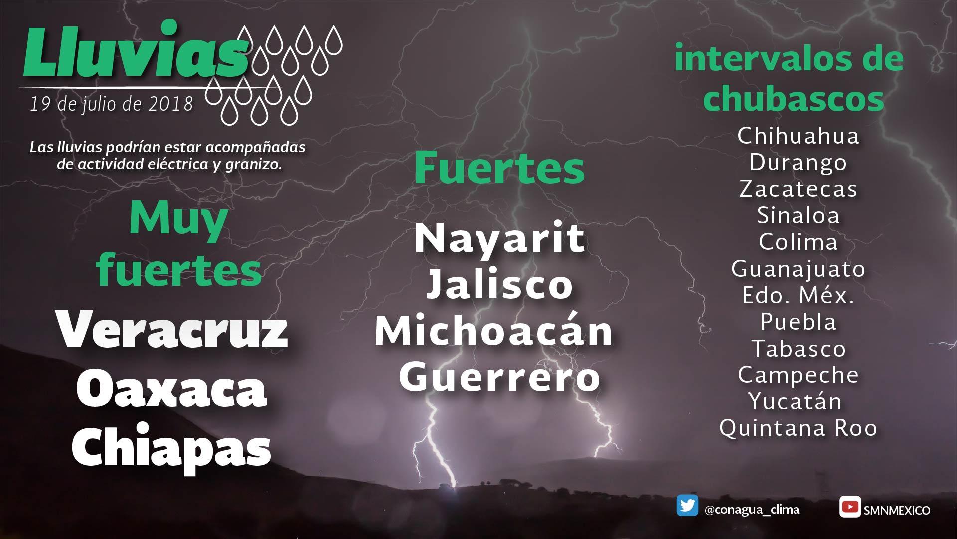 Prevalece el pronóstico de lluvias aisladas y ambiente cálido para Tlaxcala