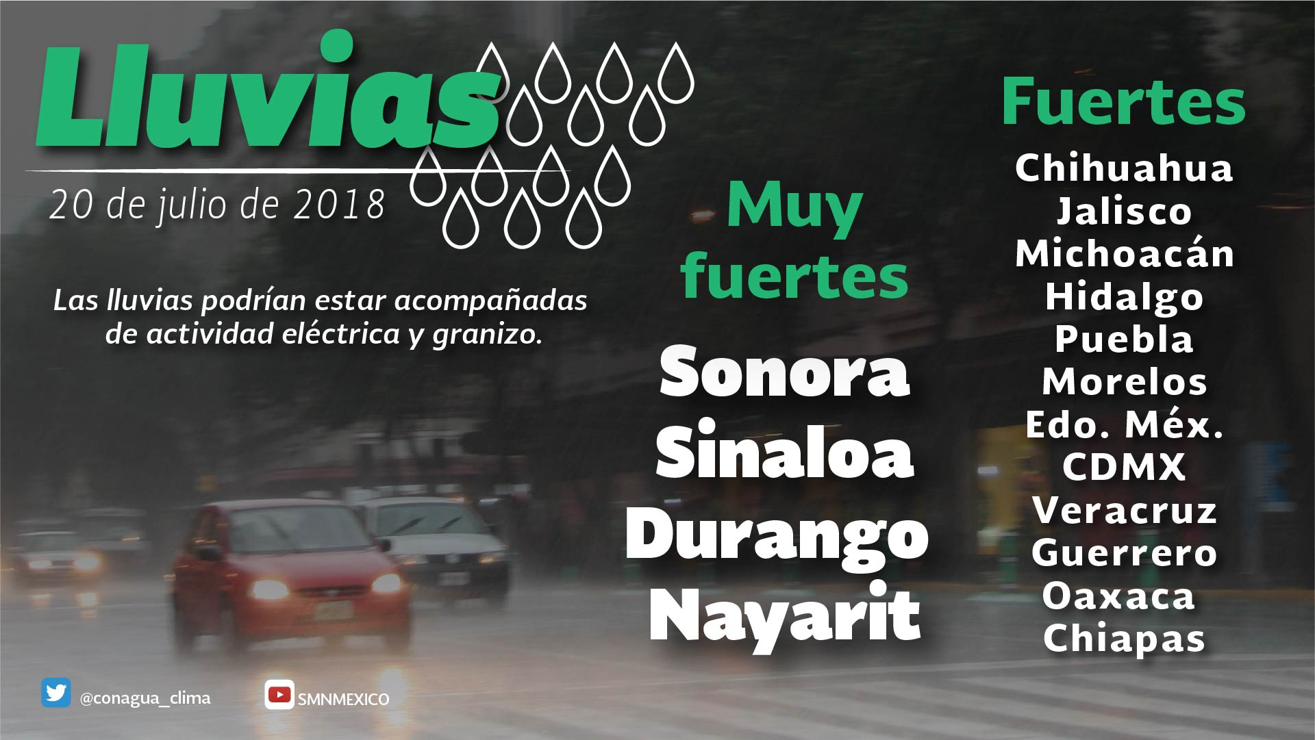 Para las próximas horas se pronostican intervalos de chubascos para Tlaxcala