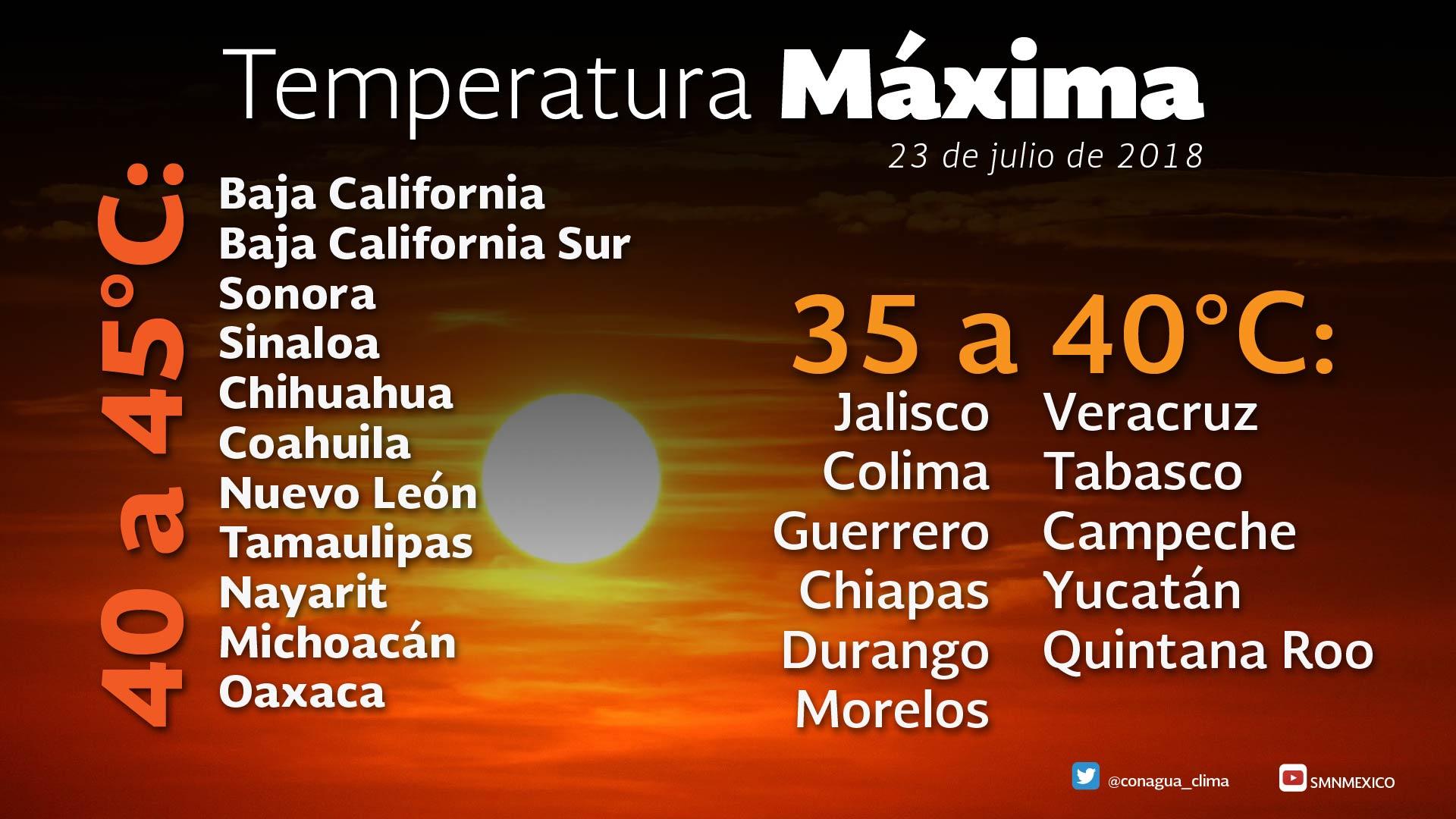 Se prevé ambiente caluroso para Tlaxcala