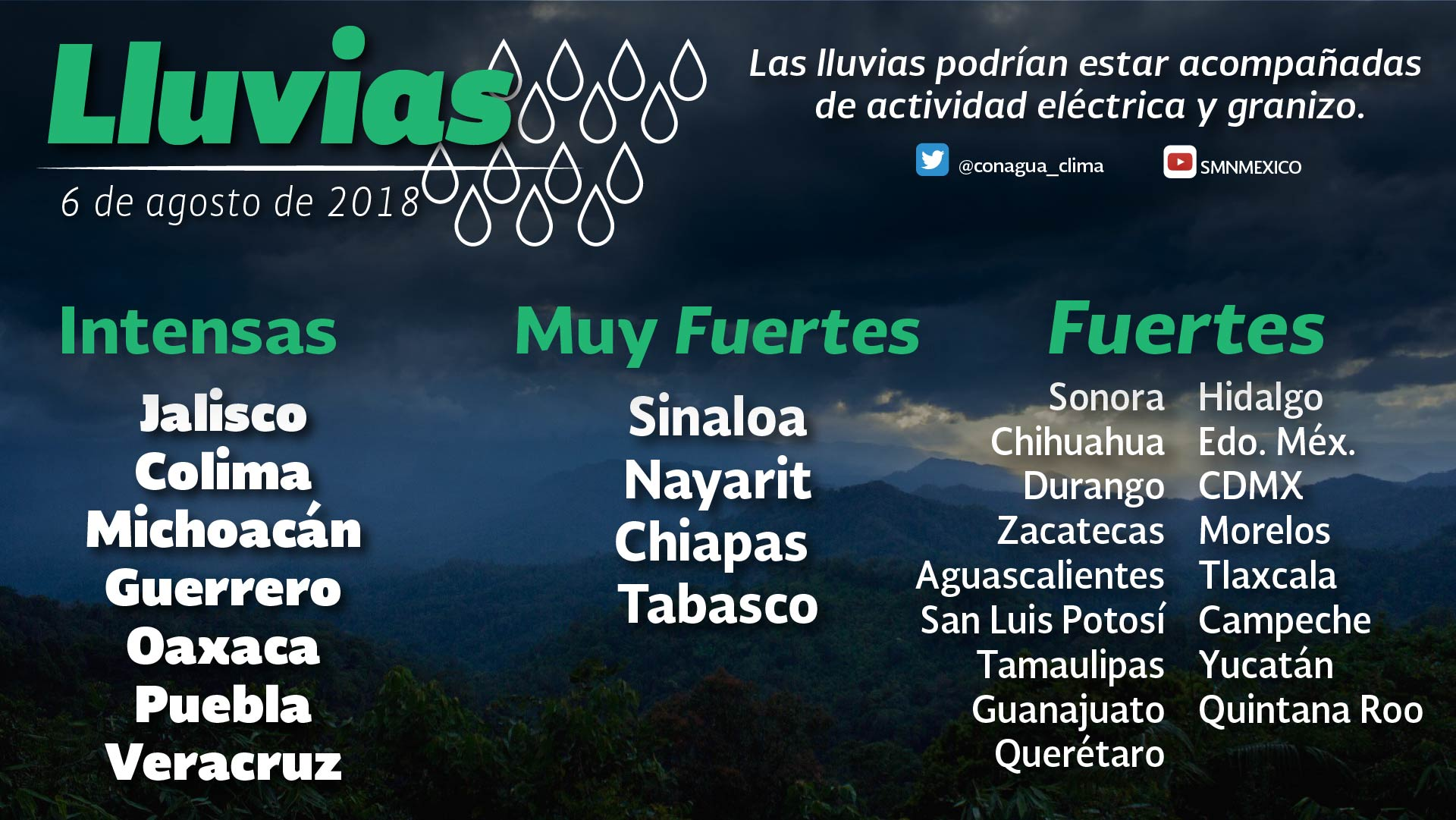 Ileana está frente a las costas de Guerrero y Michoacán y genera lluvias, vientos y oleaje