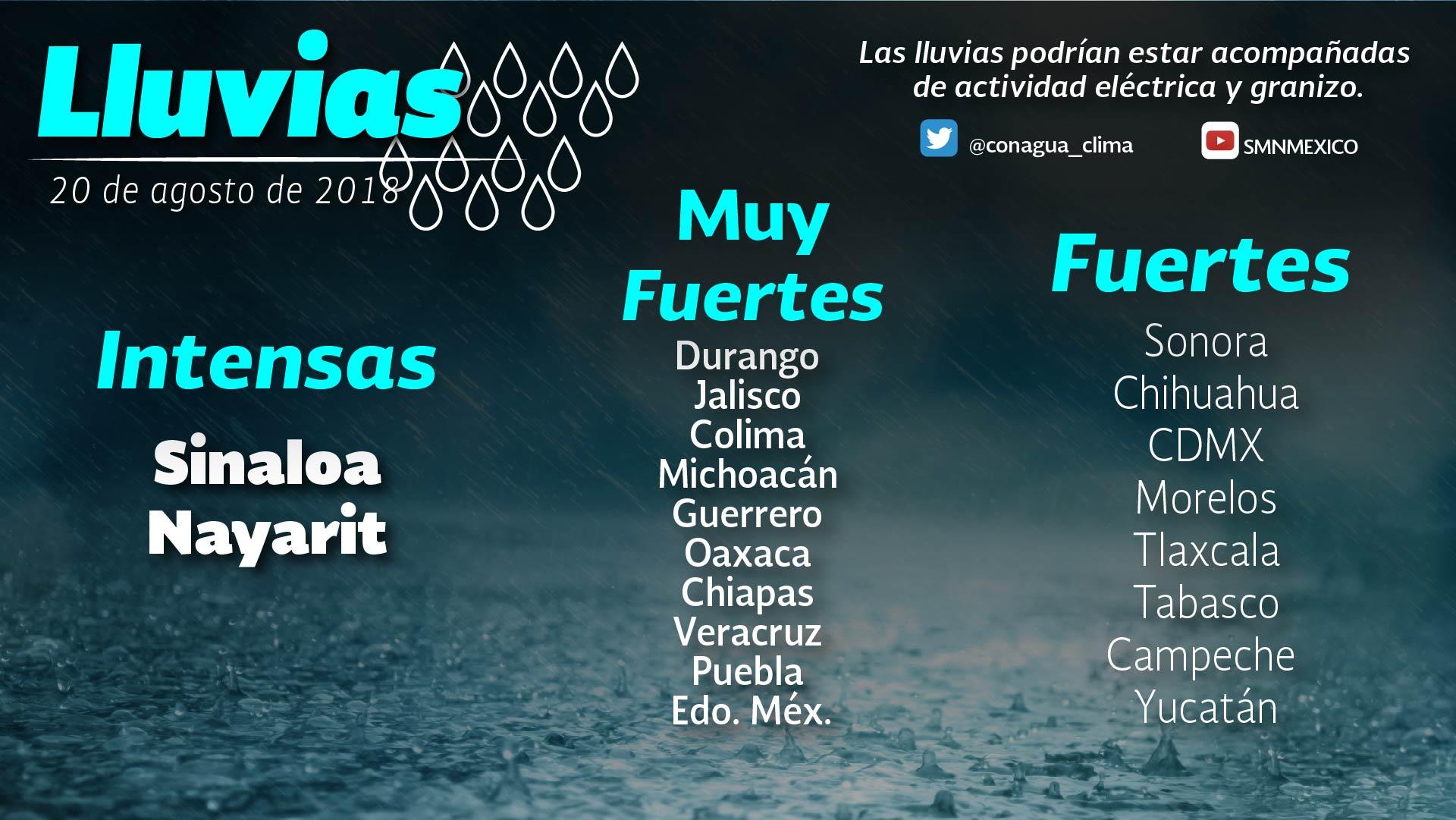 Se prevén chubascos con tormentas puntuales fuertes para Tlaxcala