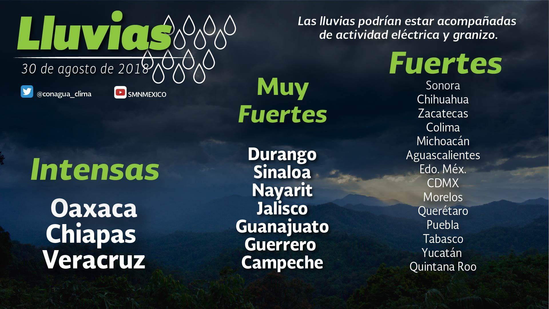 Se prevén lluvias con intervalos de chubascos para Tlaxcala