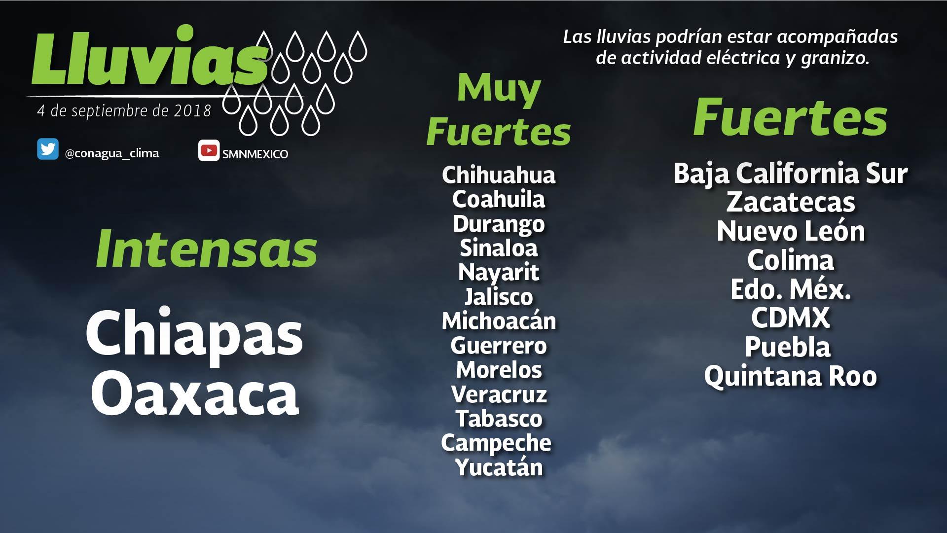 Persiste el pronóstico de  lluvias con intervalos de chubascos para Tlaxcala