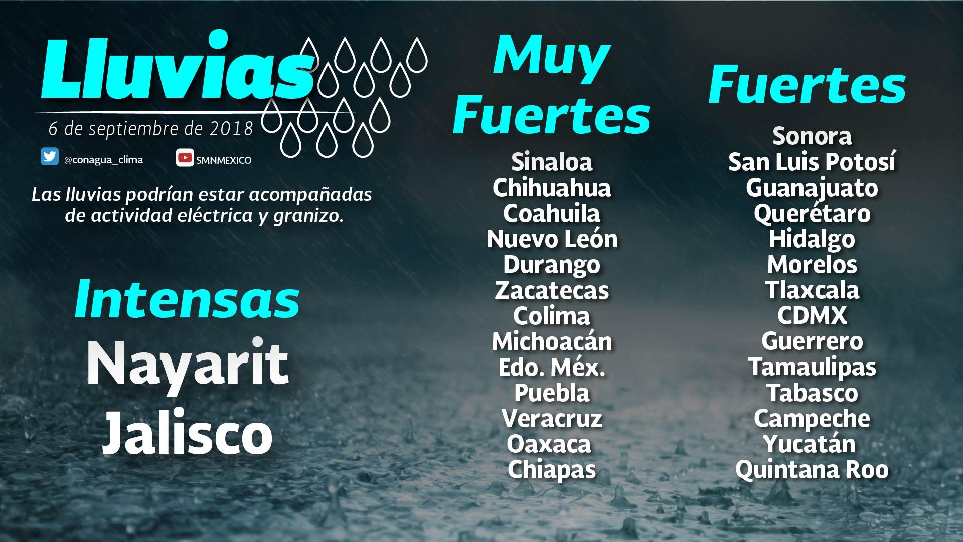 Prevalece el pronóstico de tormentas fuertes para Tlaxcala