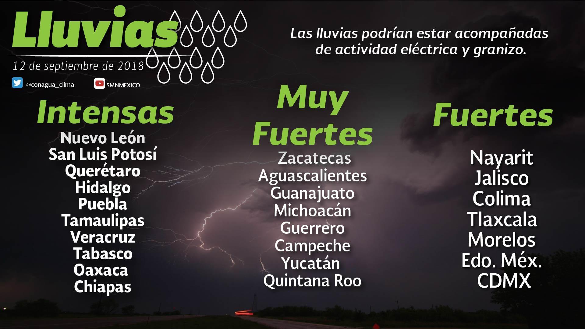 Persiste el pronóstico de tormentas fuertes para Tlaxcala