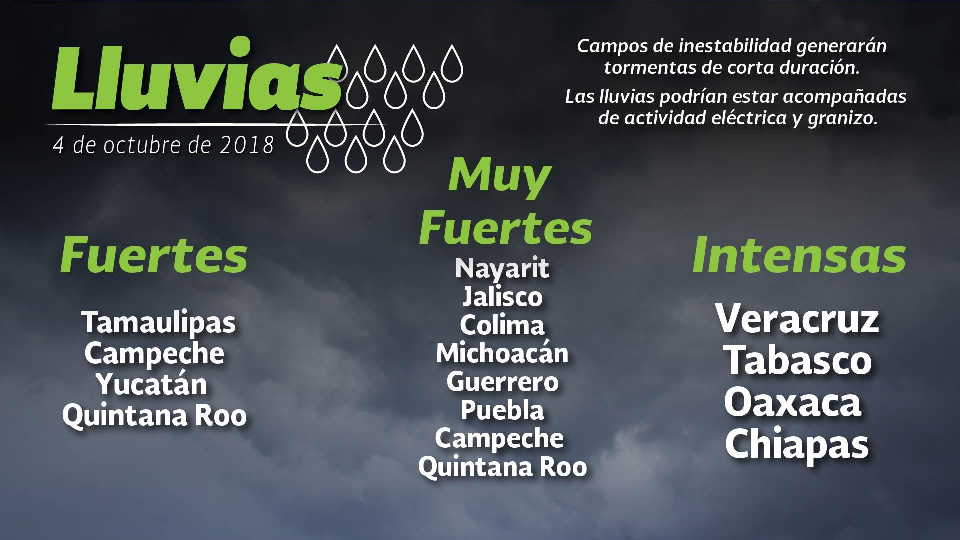 Se prevén lluvias aisladas para Tlaxcala