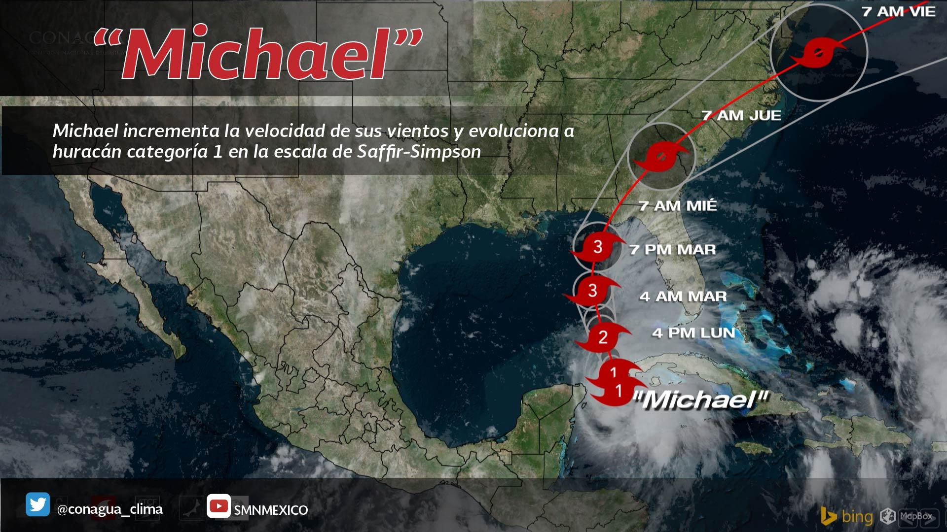 Michael evoluciona a huracán categoría 1