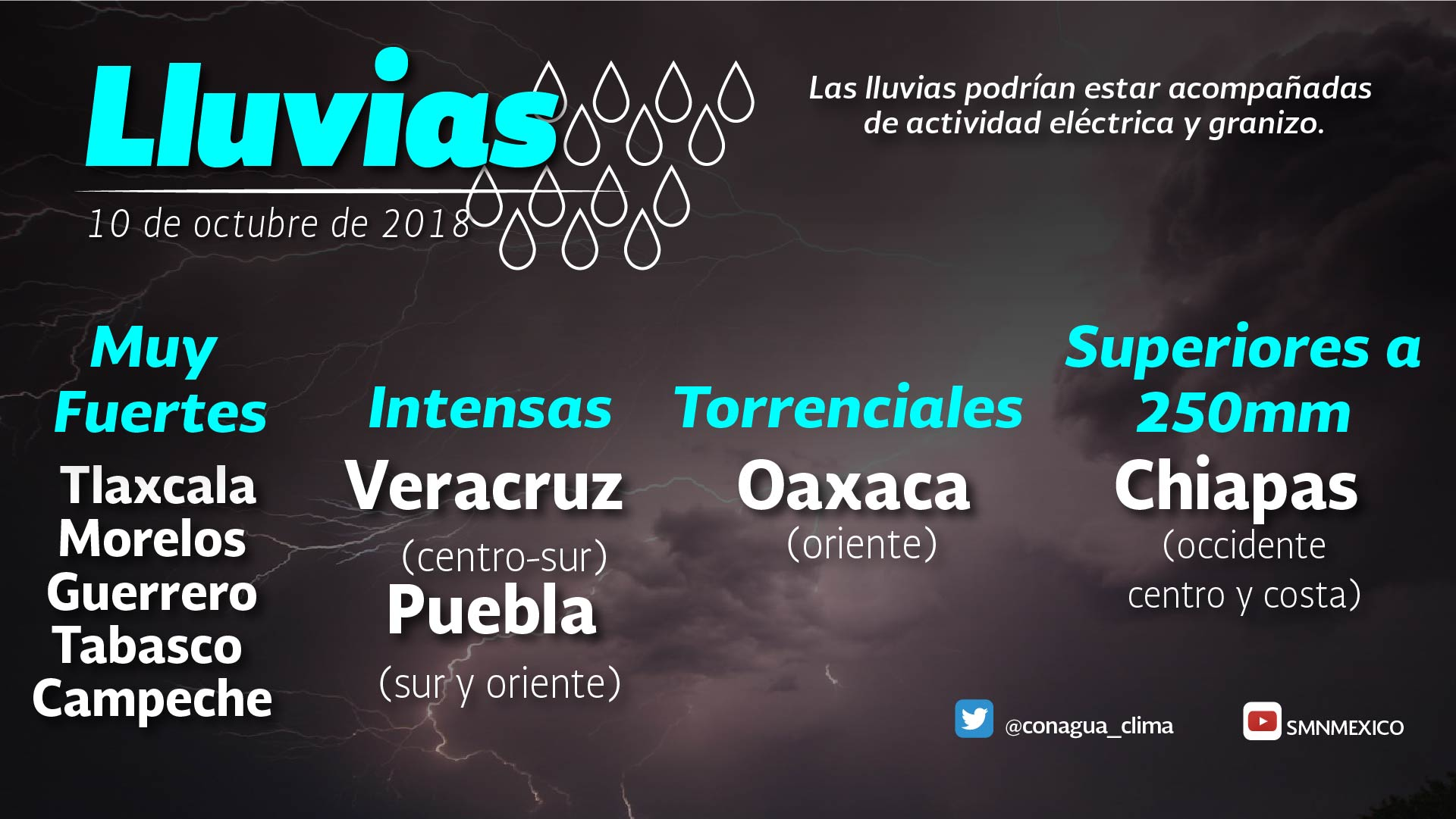 De octubre a diciembre de 2018 se prevé que 16 frentes fríos ingresen a México