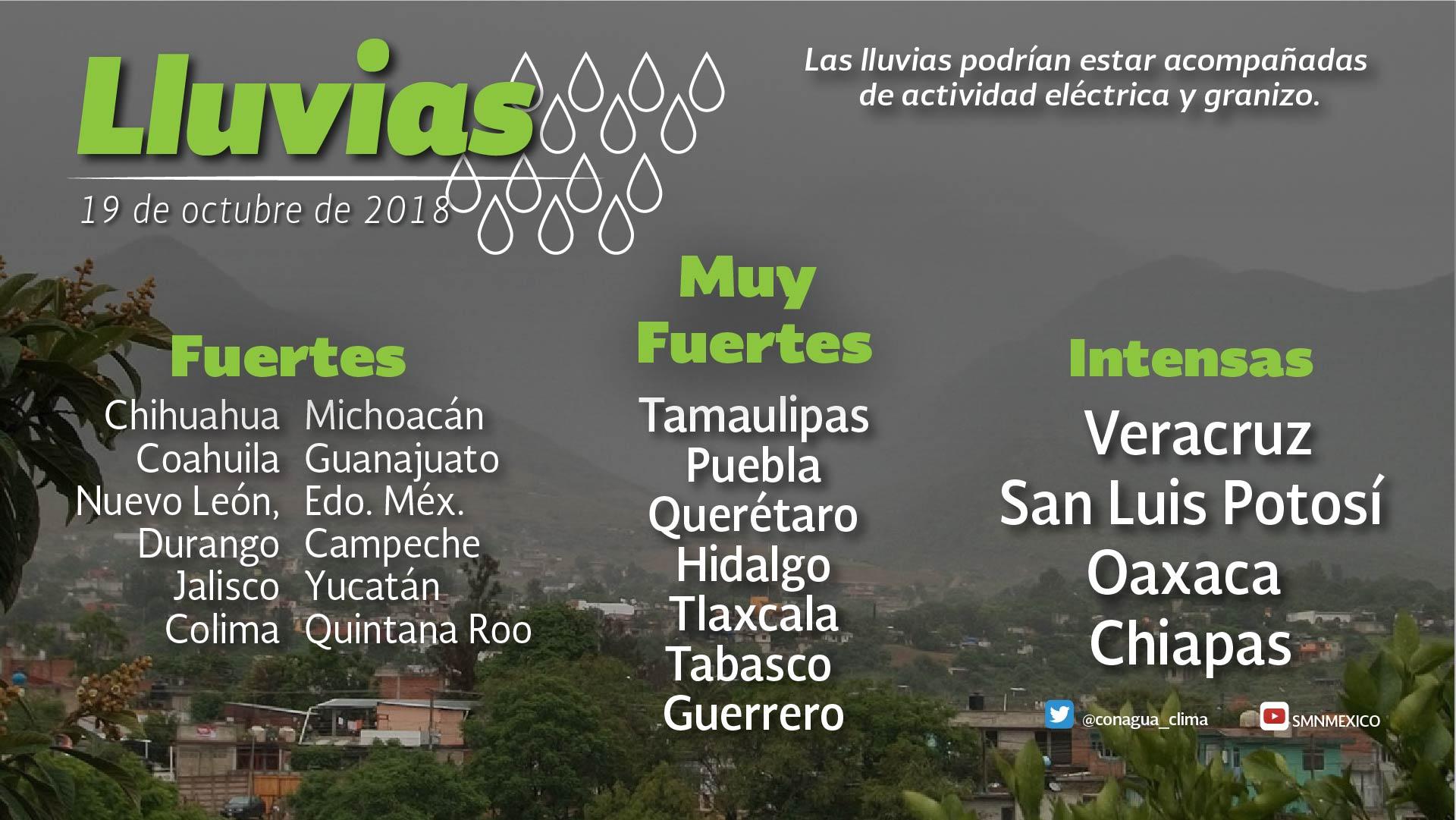 Pronostican tormentas torrenciales para Veracruz e intensas para Chiapas, Oaxaca y Guerrero