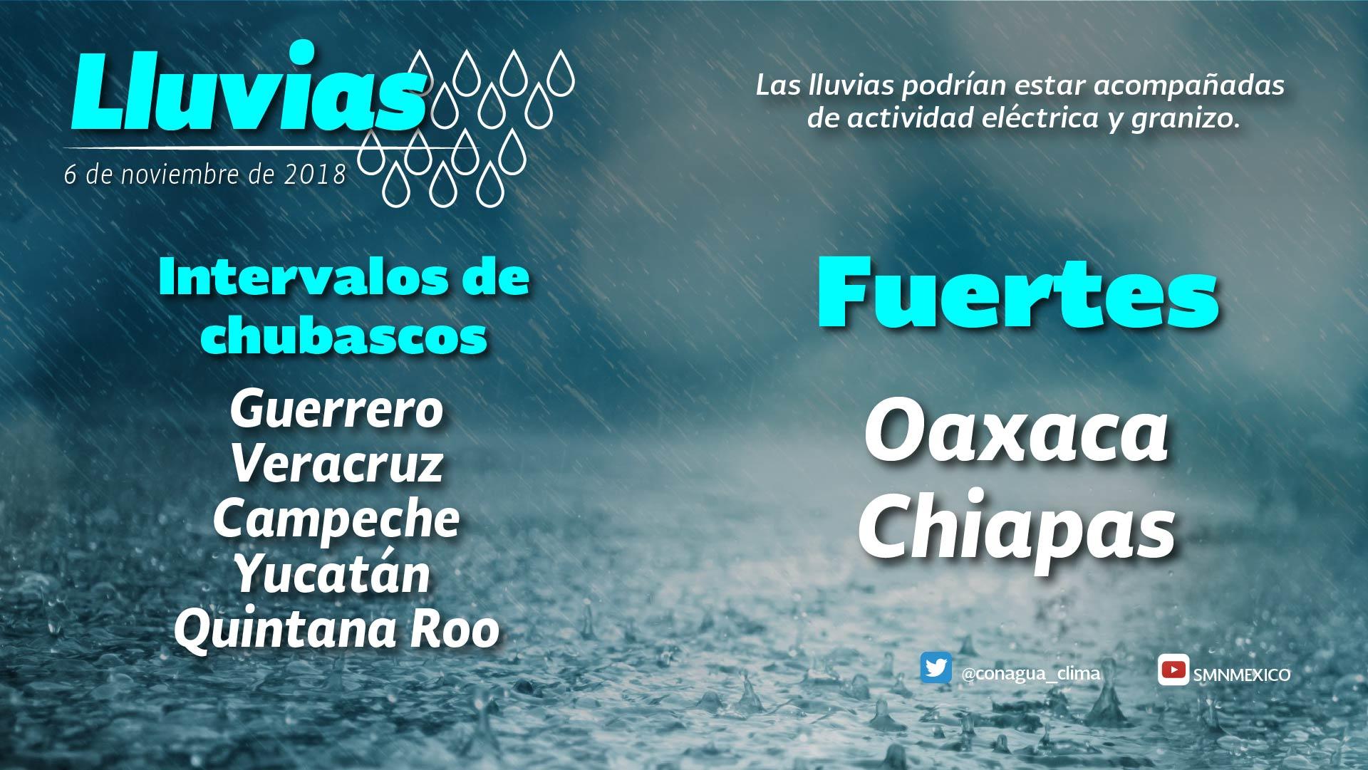 Prevalece el pronóstico de lluvias aisladas para Tlaxcala