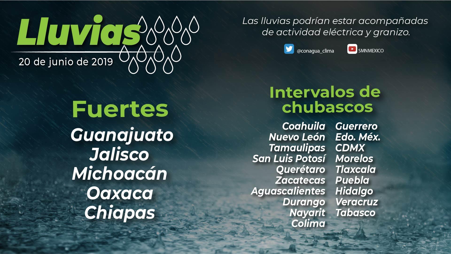 Se prevén intervalos de chubascos en Tlaxcala
