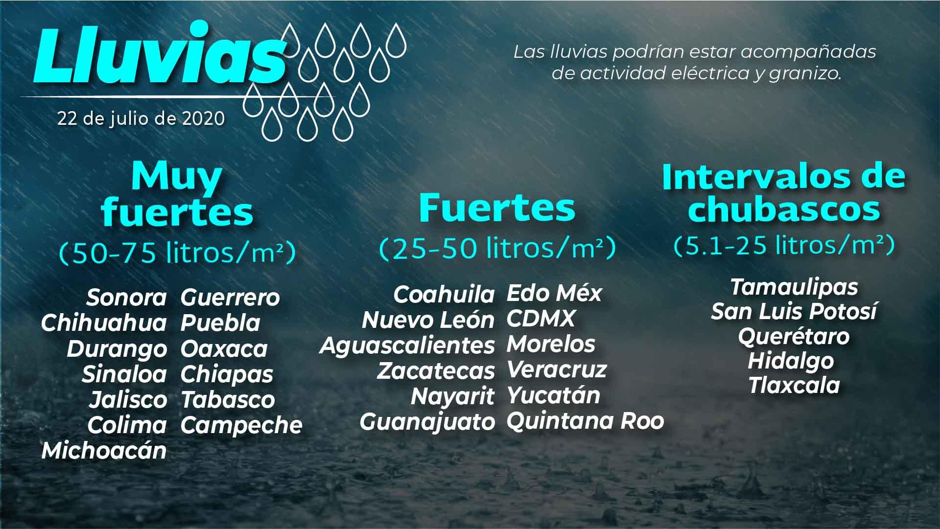 Continúa el pronóstico de lluvias para Tlaxcala el dia de hoy miércoles