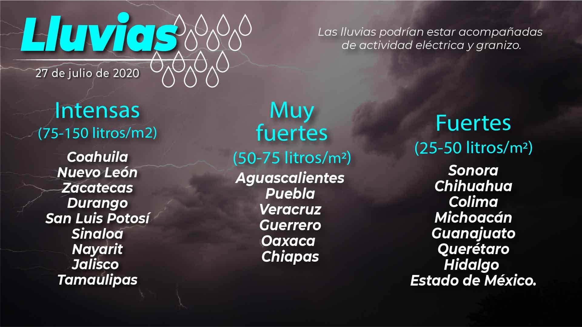 Debido a la depresión tropical Hanna, continuarán las lluvias de fuertes a intensas en el norte y noreste de México