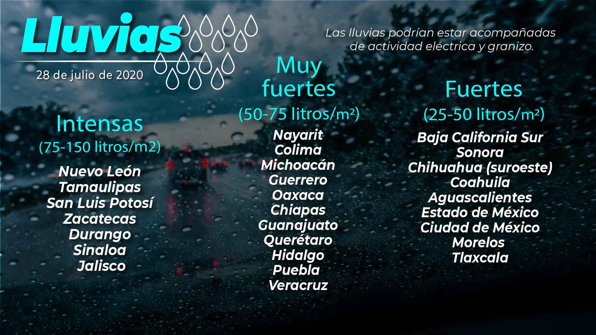 Se pronostican lluvias puntuales intensas para Durango, Jalisco, Nuevo León, San Luis Potosí, Sinaloa, Tamaulipas y Zacatecas