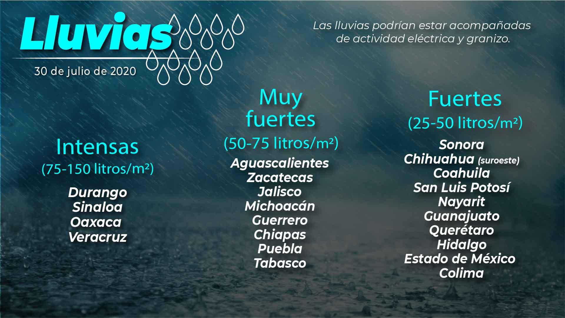 Para Durango, Oaxaca, Sinaloa y Veracruz, se pronostican lluvias intensas con descargas eléctricas y posible granizo