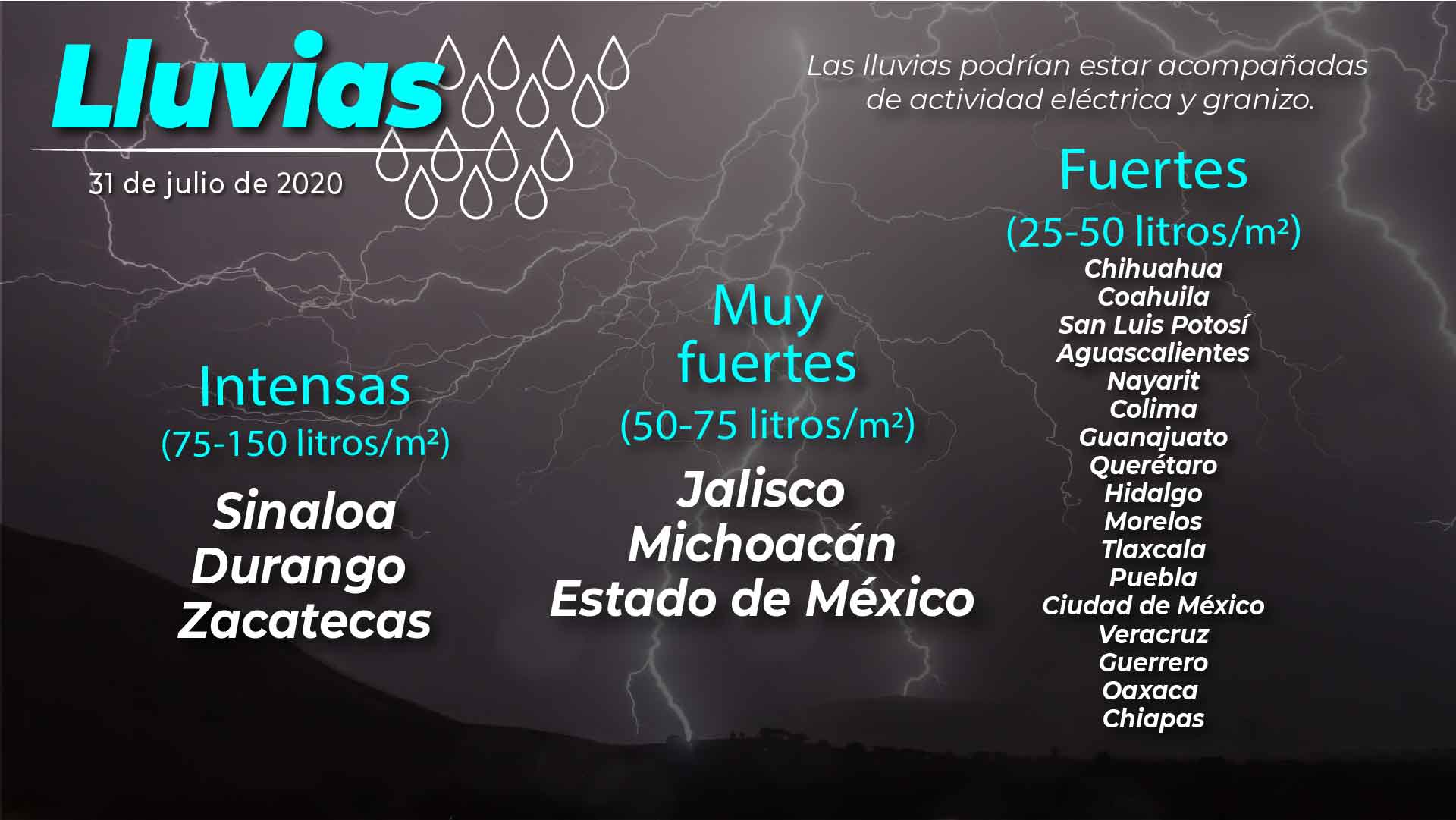 Se esperan lluvias fuertes para Tlaxcala el dia de hoy