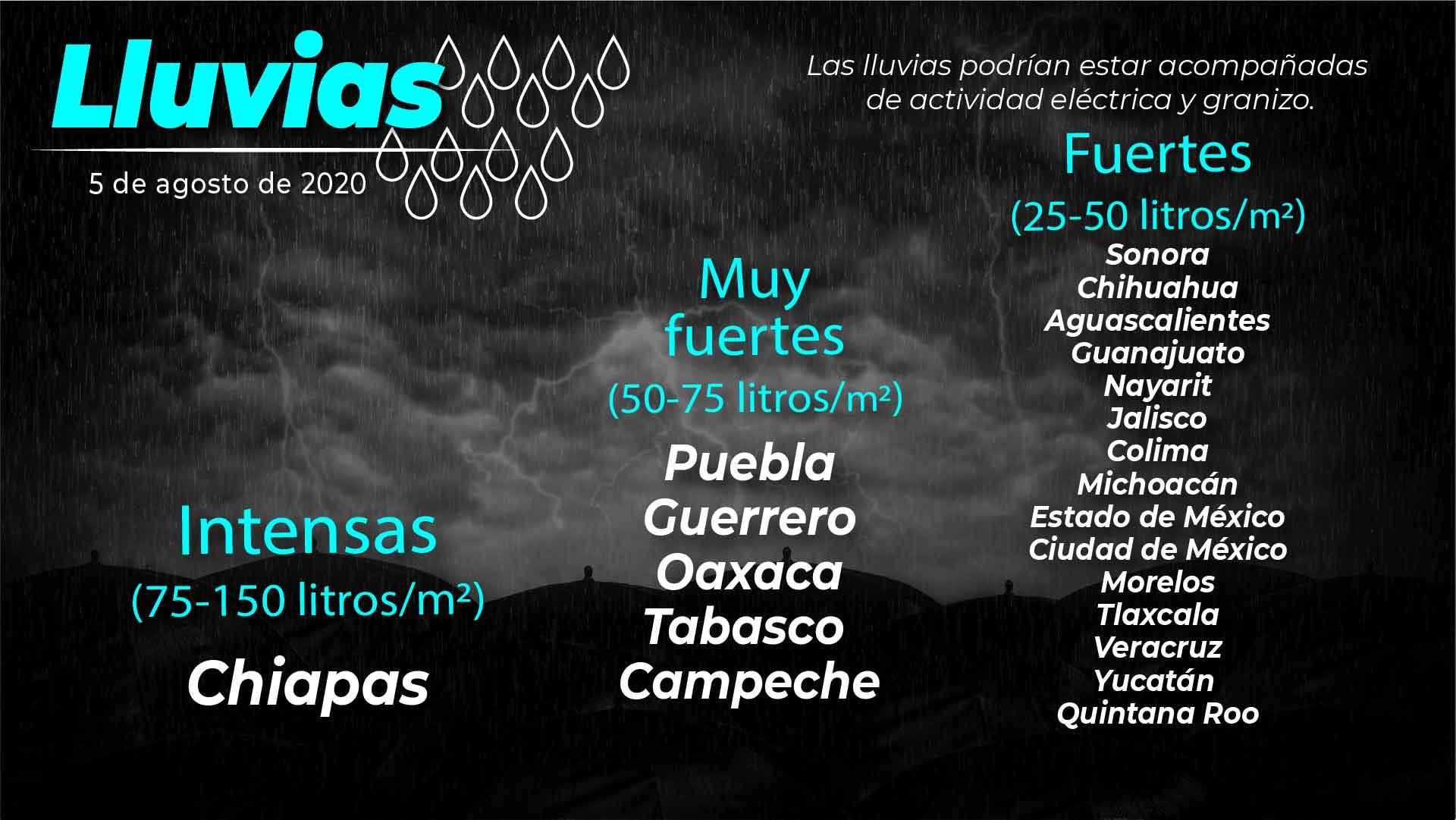 Se pronostican, para la tarde, lluvias intensas en Tlaxcala
