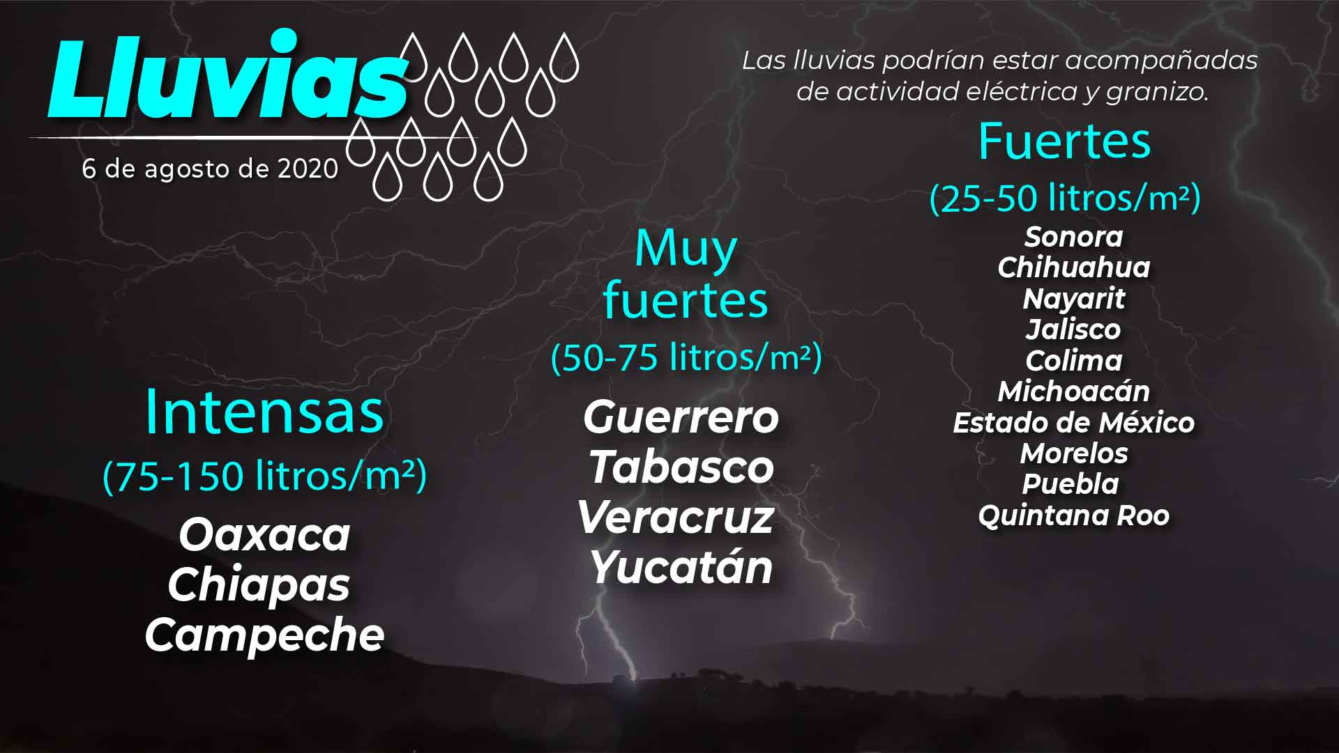 Para Campeche, Chiapas y Oaxaca, se pronostican lluvias intensas con descargas eléctricas y granizadas