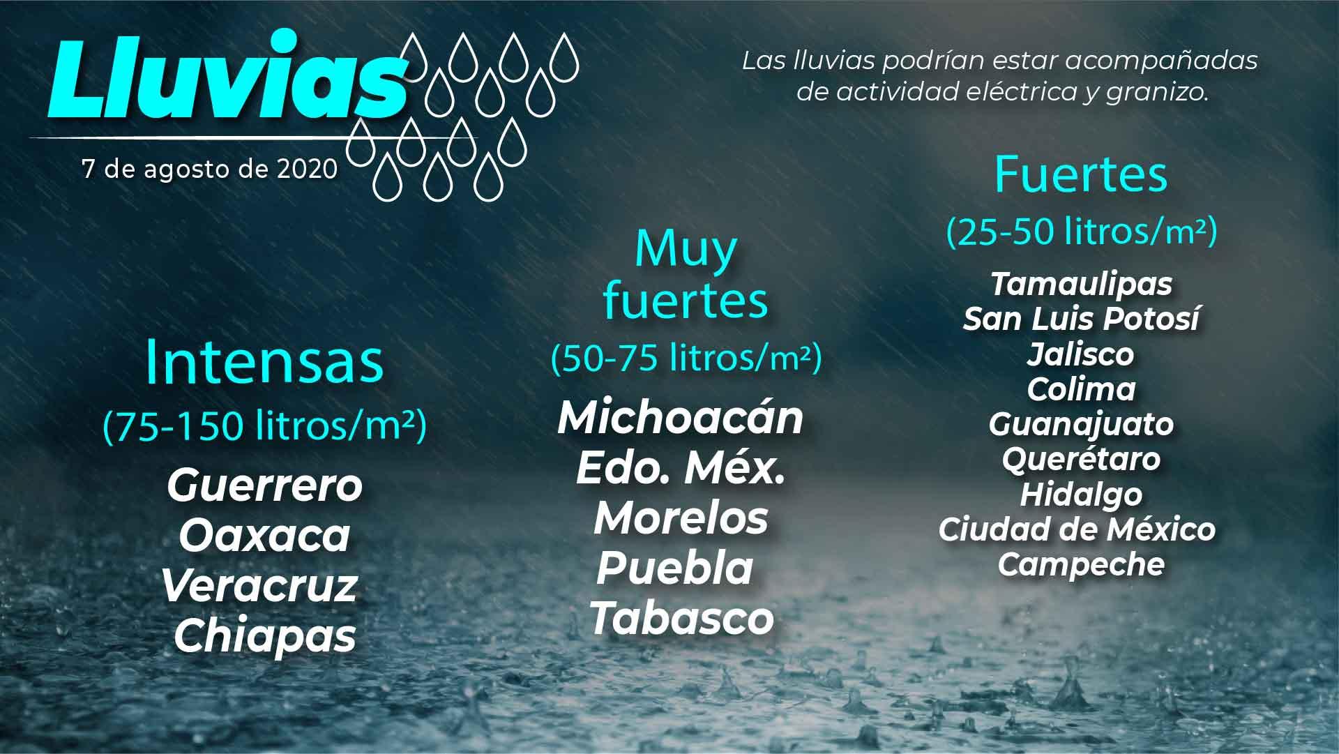 Se pronostican lluvias intensas para Chiapas, Guerrero, Oaxaca y Veracruz