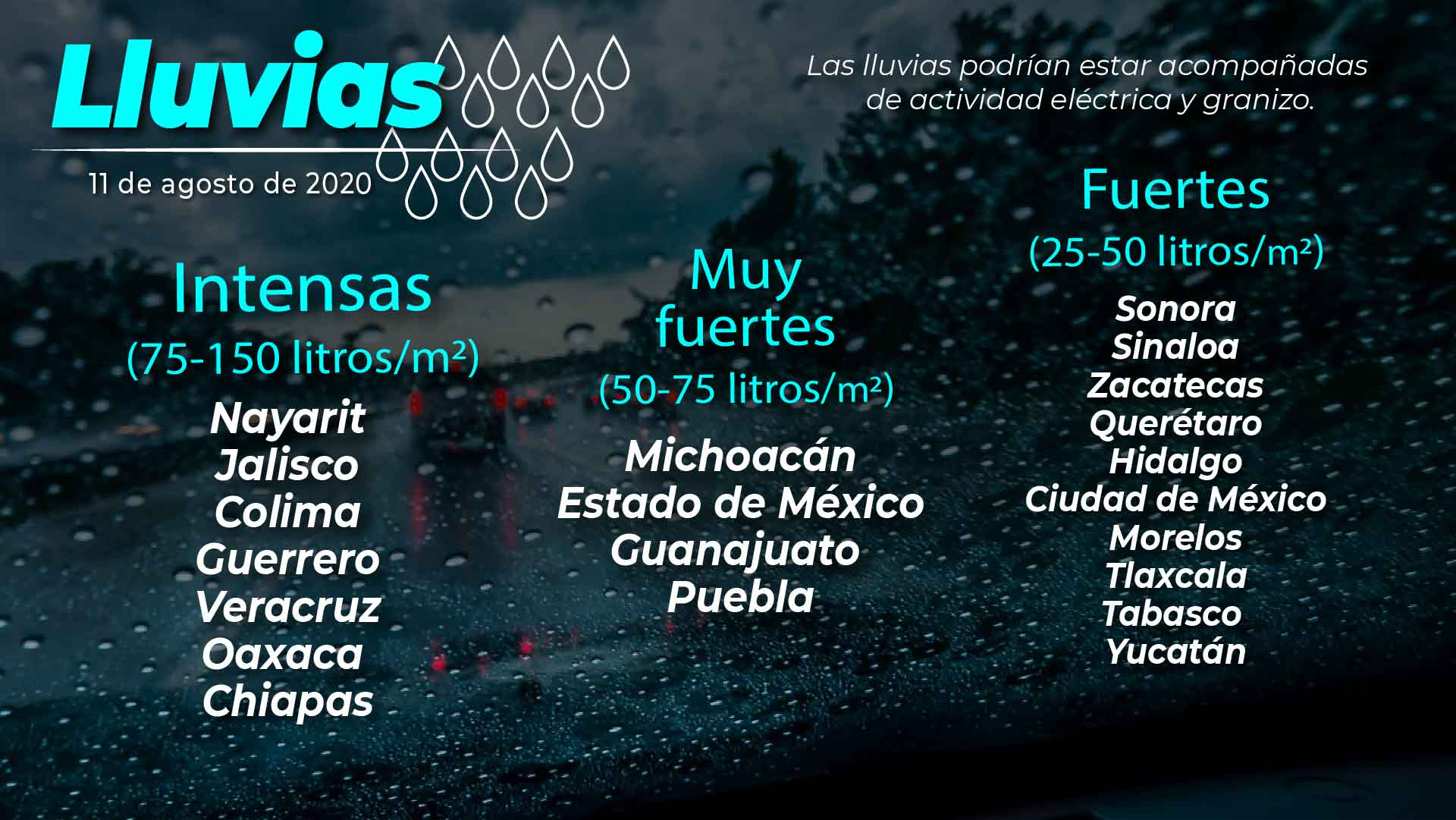 Se esperan lluvias fuertes para Tlaxcala el dia de hoy martes