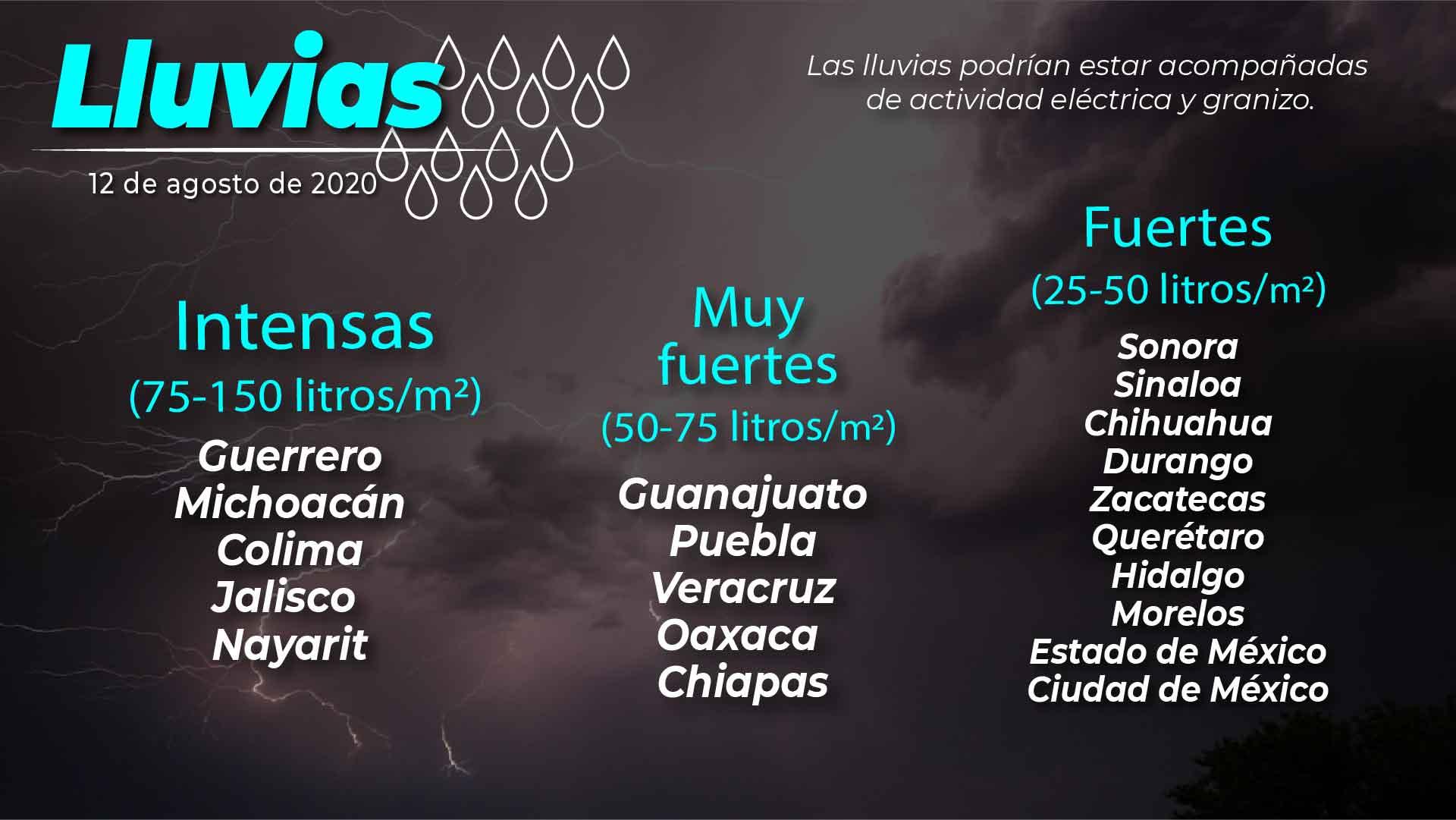 Continuarán las lluvias moderadas para Tlaxcala el dia de hoy miércoles
