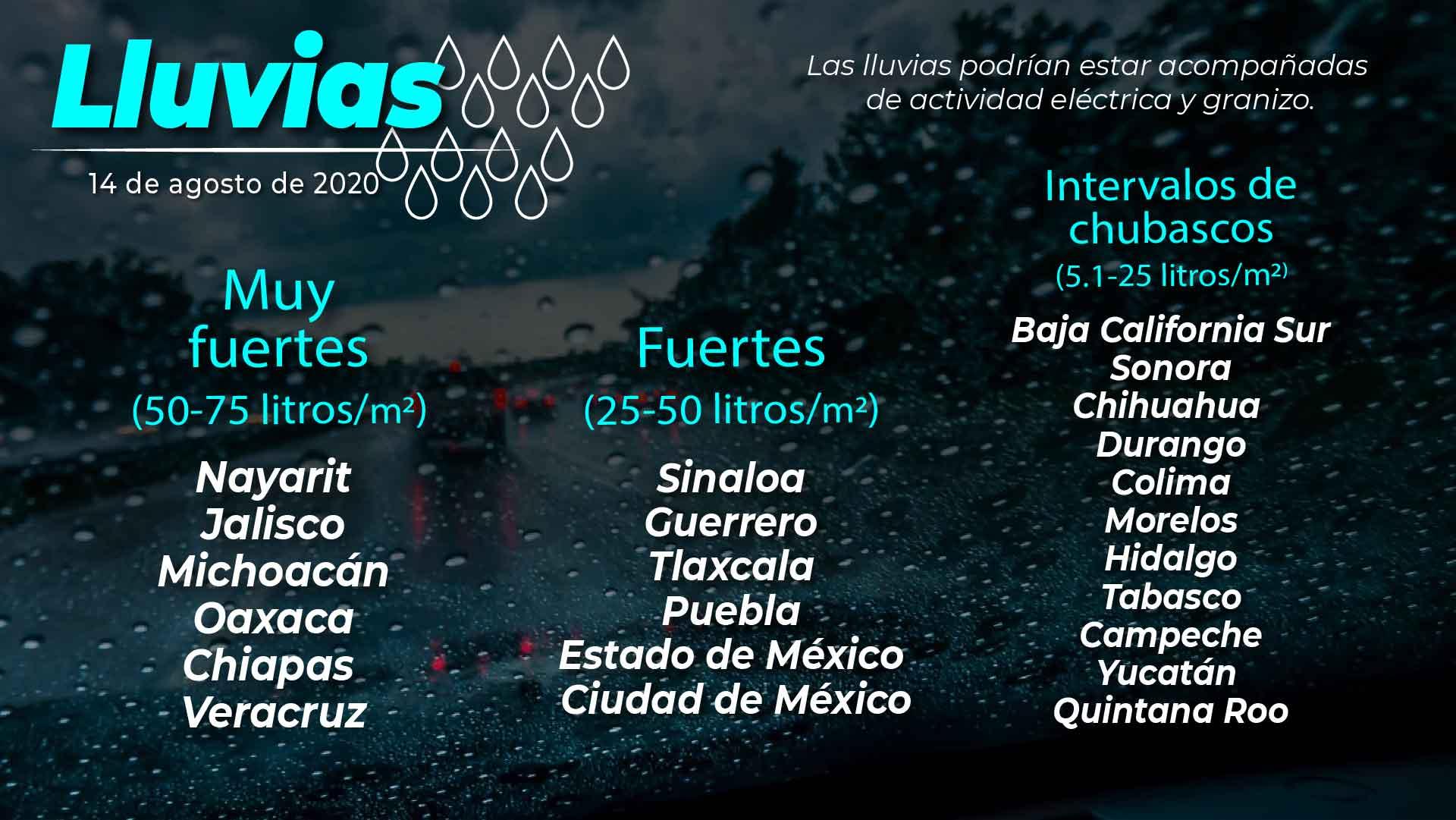 Lluvias fuertes se prevén para Tlaxcala el dia de hoy