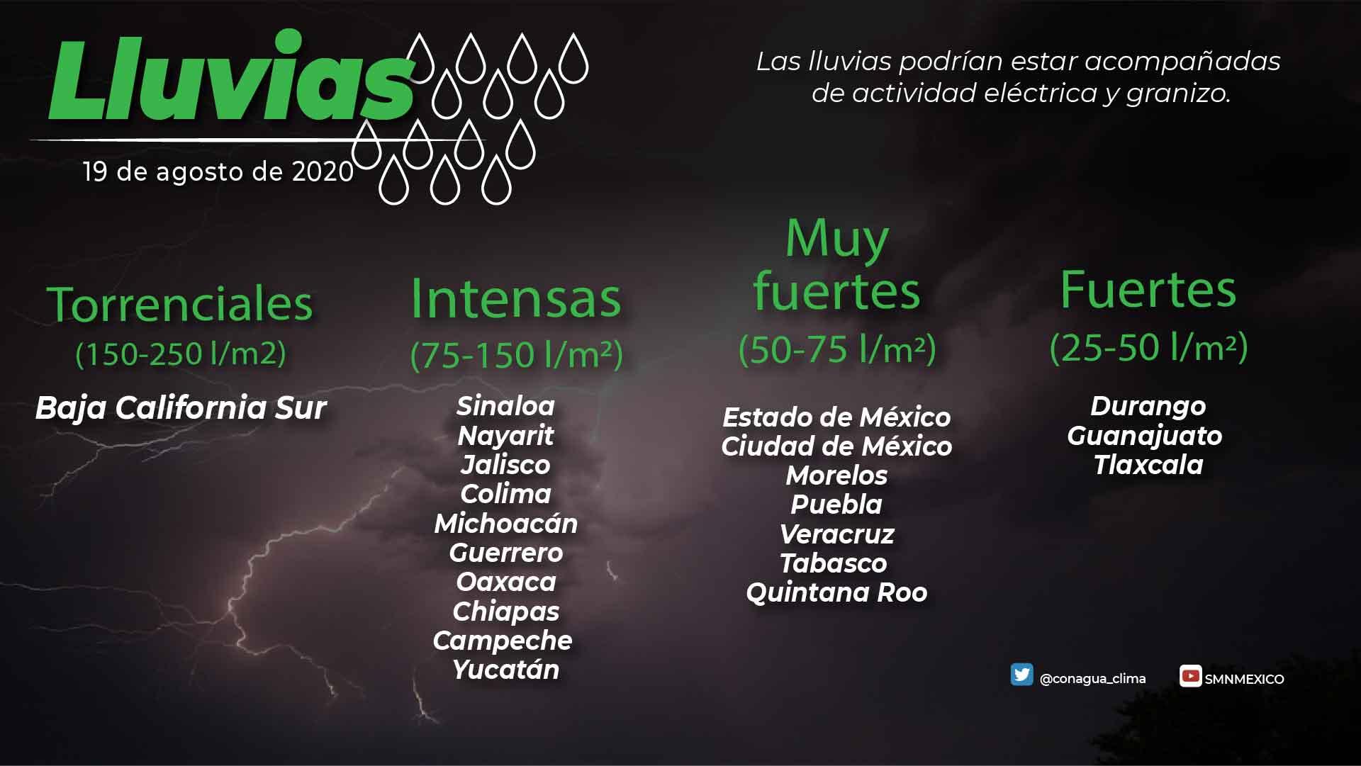 Huracán Genevieve ocasionará lluvias intensas en Baja California Sur, Colima, Jalisco, Nayarit y Sinaloa