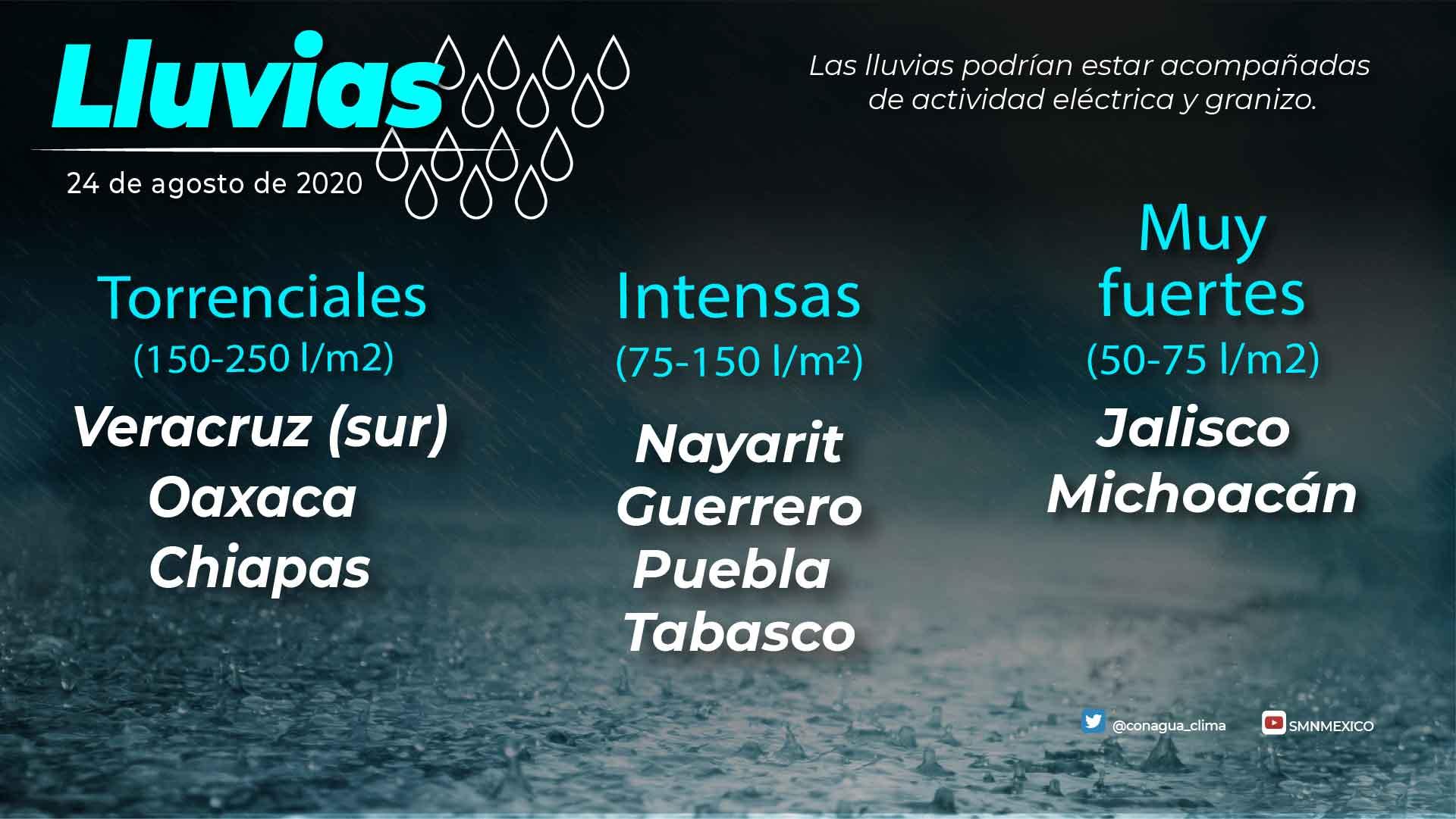 Se pronostican lluvias torrenciales con descargas eléctricas y fuertes vientos para Chiapas, Oaxaca y el sur de Veracruz