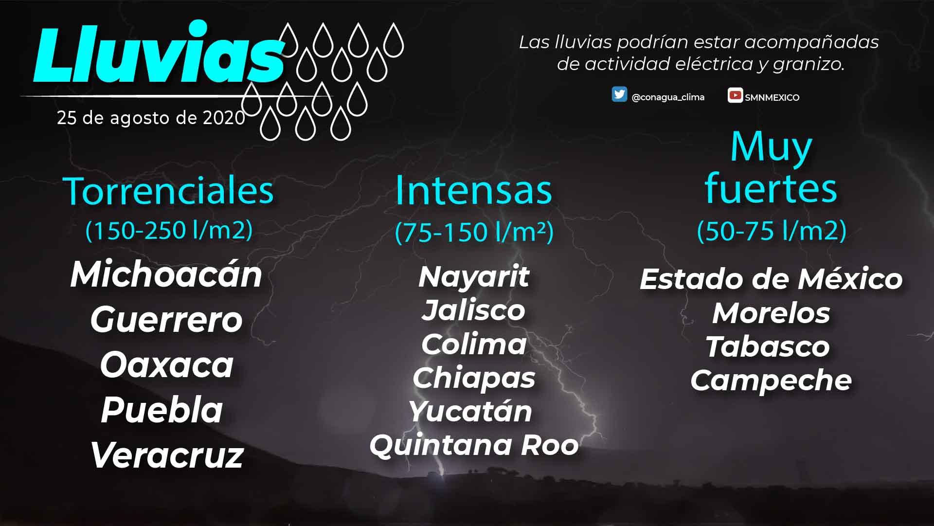 Durante las próximas horas se prevén lluvias puntuales torrenciales para Guerrero, Oaxaca, Puebla y Veracruz
