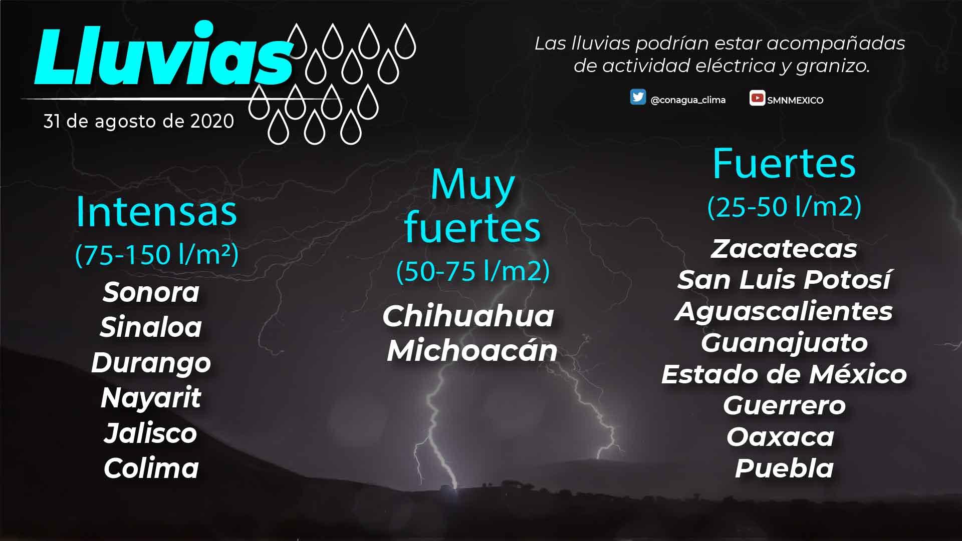 Hoy, se pronostican lluvias de muy fuertes a intensas para Colima, Durango, Jalisco, Nayarit, Sinaloa y Sonora