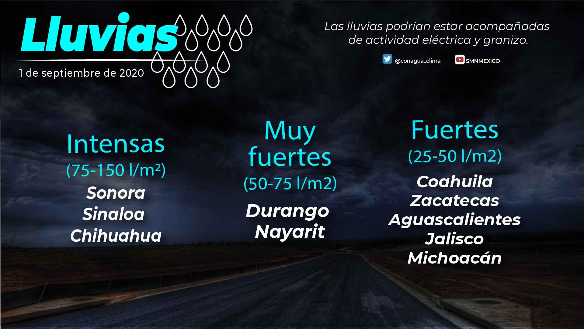 Se pronostican lluvias de muy fuertes a intensas para Chihuahua, Durango, Nayarit, Sinaloa y Sonora