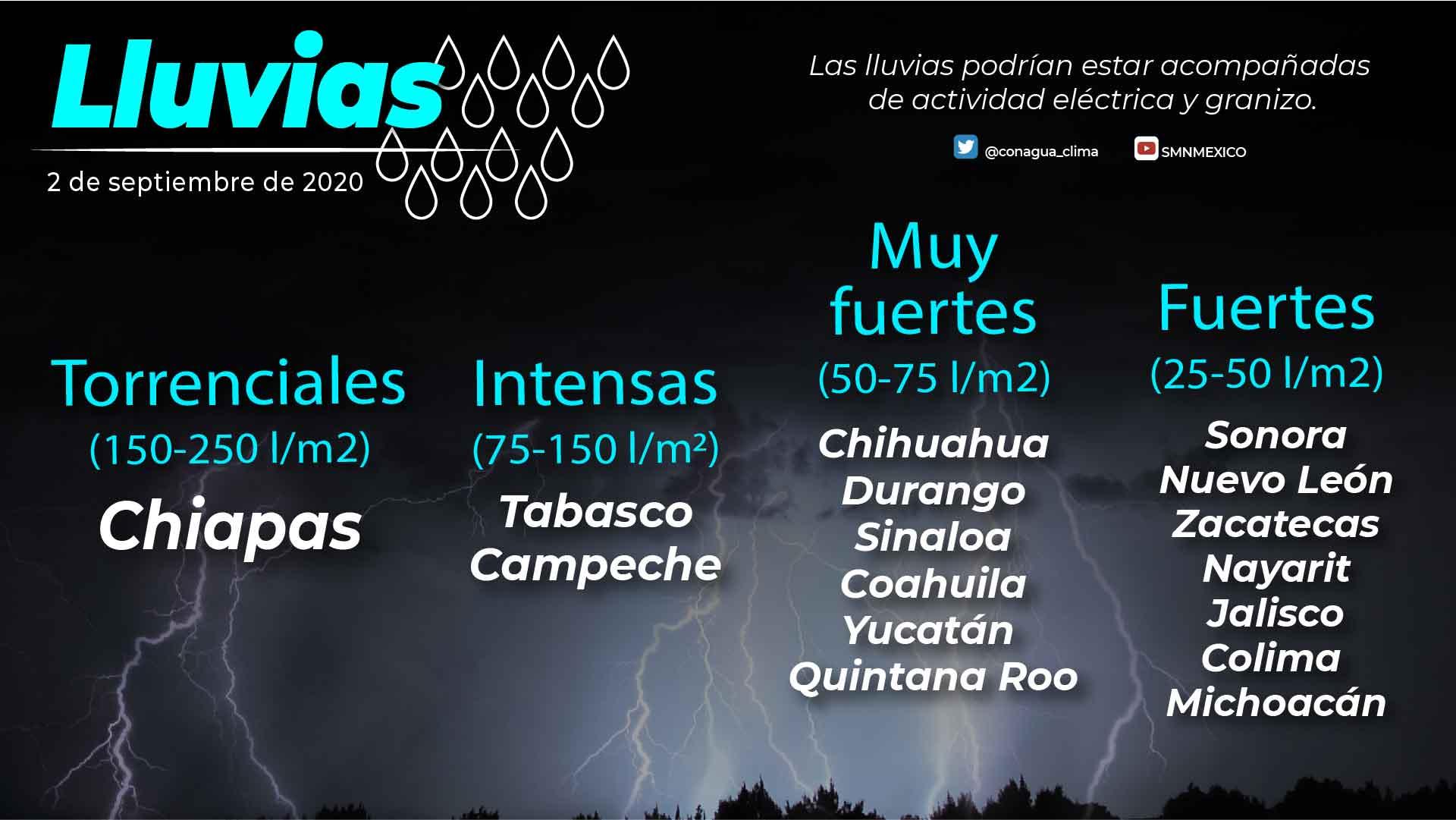 La tormenta tropical Nana ocasionará lluvias torrenciales en Chiapas, e intensas en Campeche y Tabasco