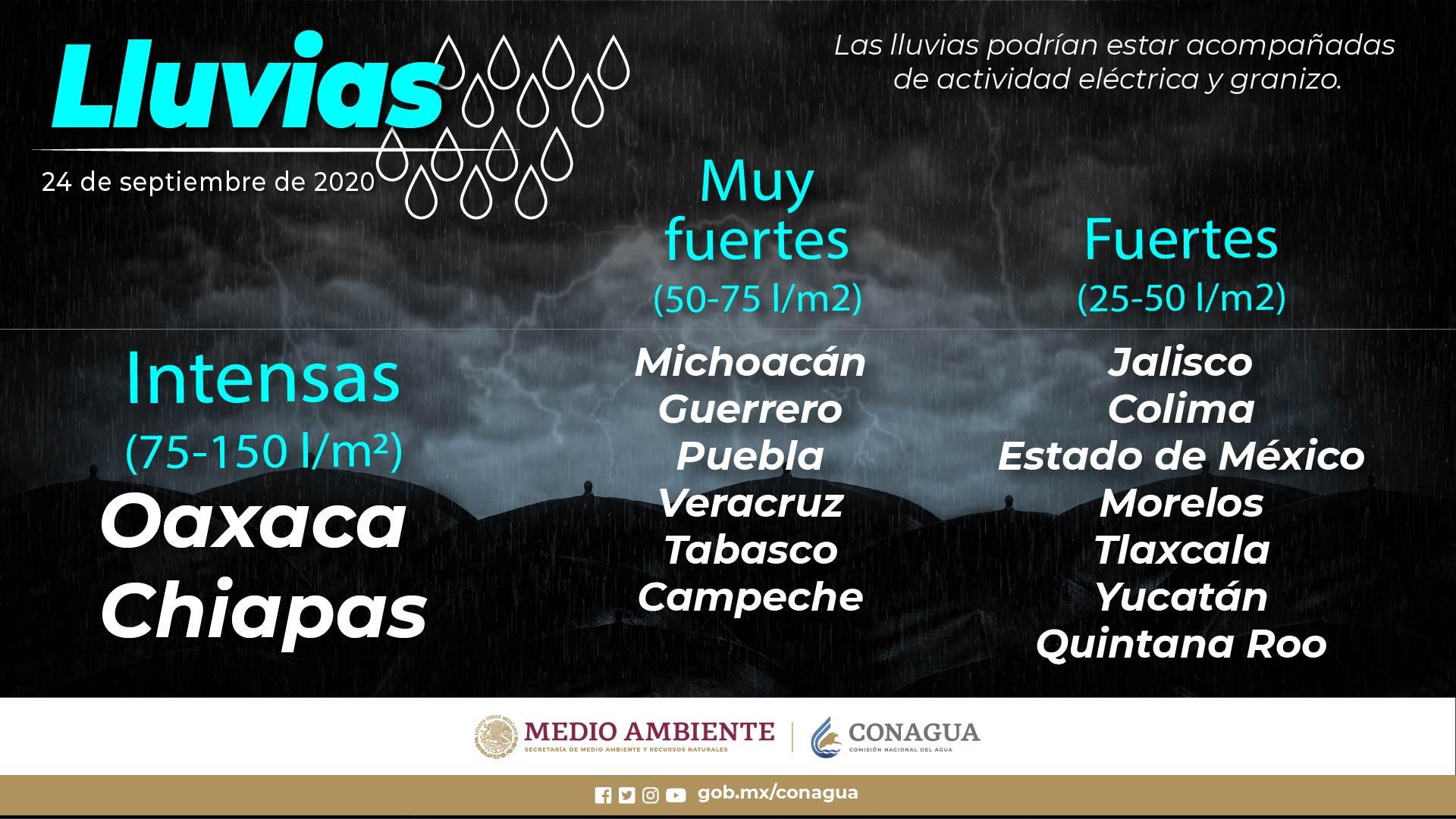 Se prevén condiciones climáticas de La Niña durante el otoño-invierno 2020-2021