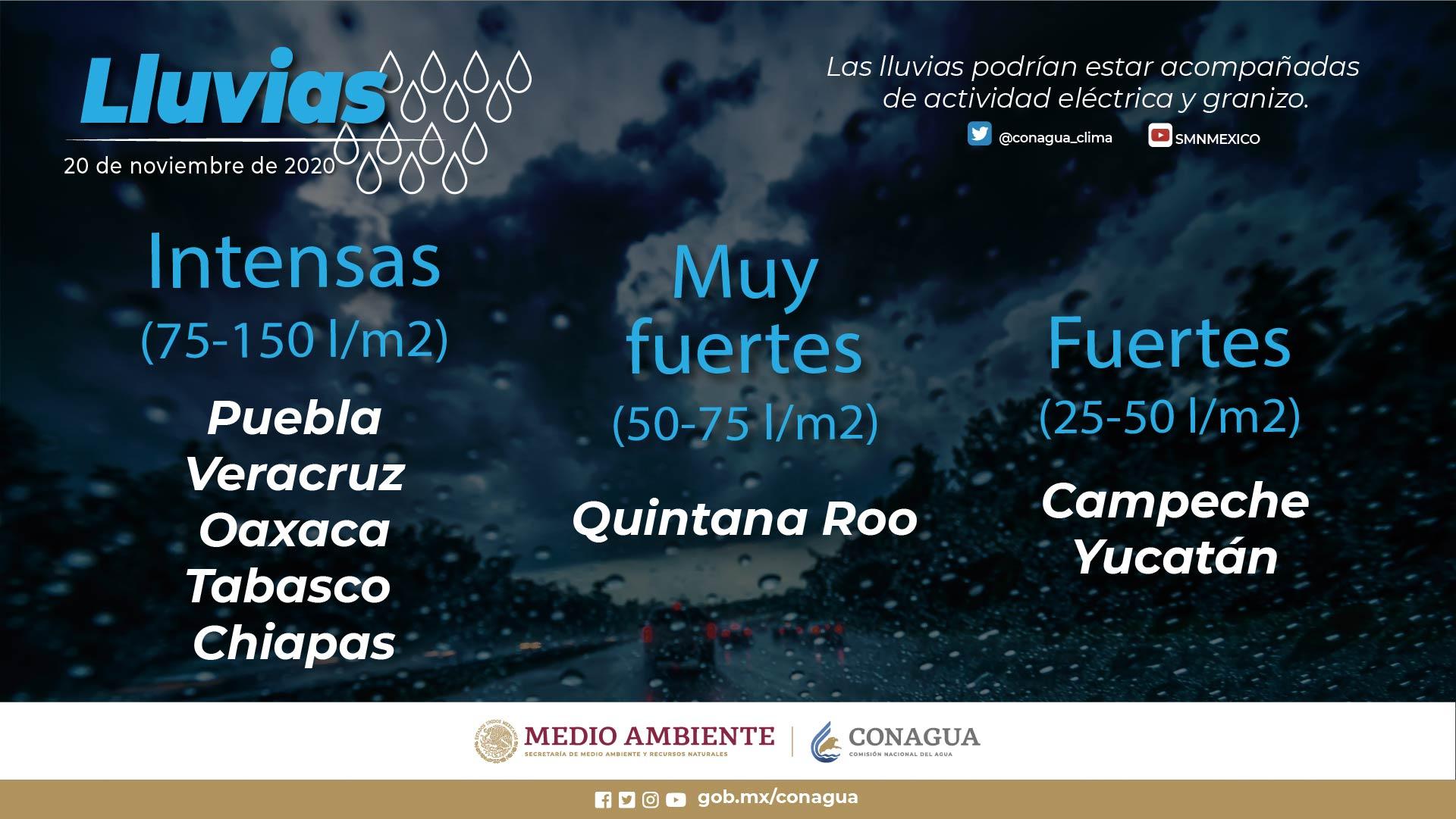 Lluvias intensas, se pronostican para Chiapas, Oaxaca, Puebla, Tabasco y Veracruz