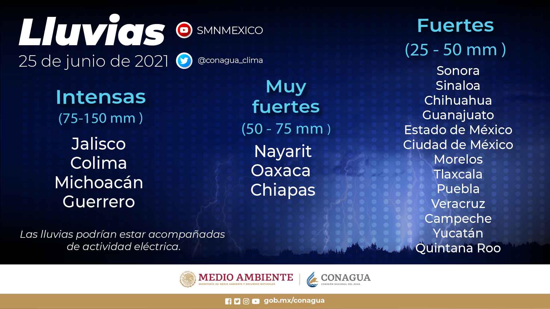 Enrique mantendrá las lluvias puntuales intensas en Colima, Guerrero, Jalisco y Michoacán en las próximas horas