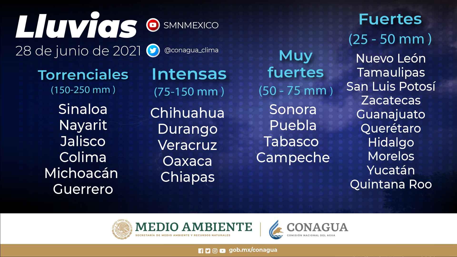 Se pronostican lluvias torrenciales en Colima, Guerrero, Jalisco, Michoacán, Nayarit y Sinaloa